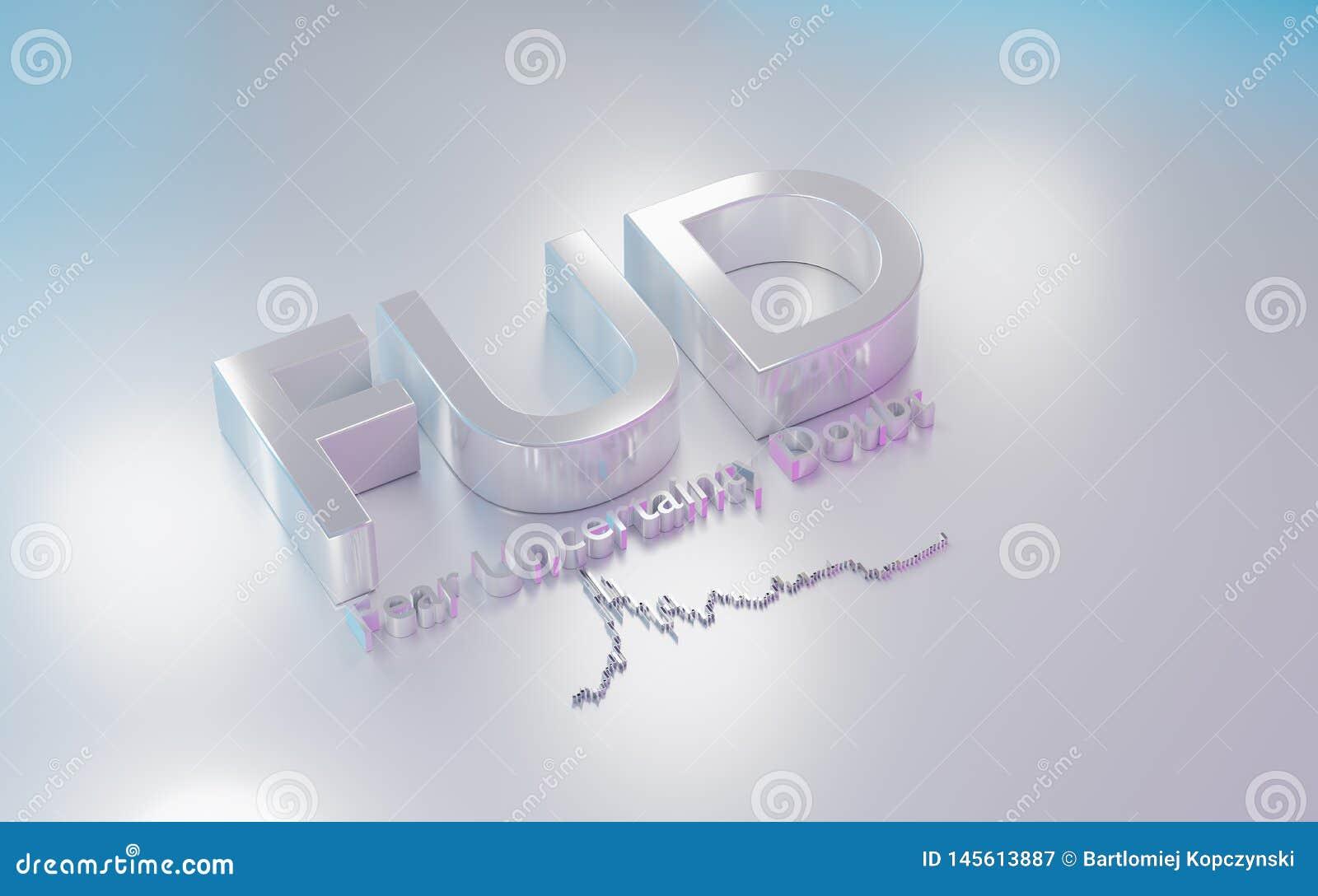 FUD är en akronym för skräck, osäkerhet och tvivel