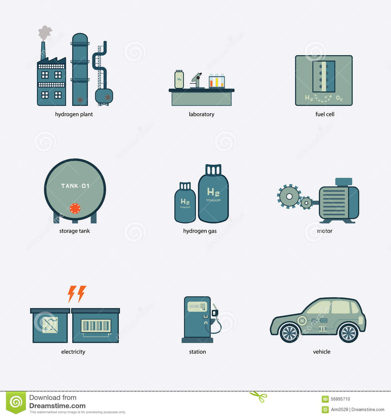 Hydrogen Fuel Cell Stock Illustrations 133 Diagram Infographic Icon To Electric Energy By In Simple Vector Illustration