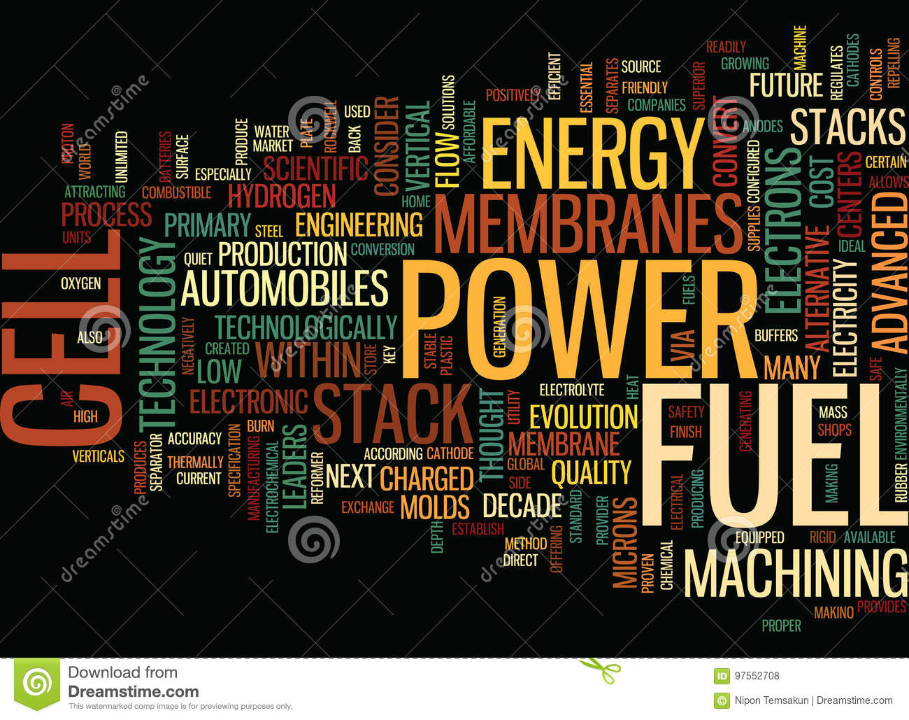 Fuel Cell Power The Energy Of The Future Word Cloud Concept