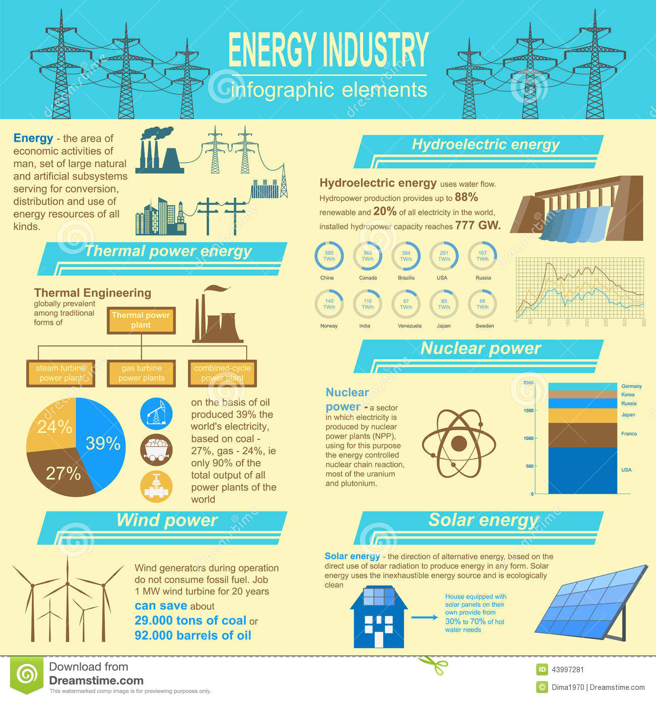 Fuel And Energy Industry Infographic Set Elements For