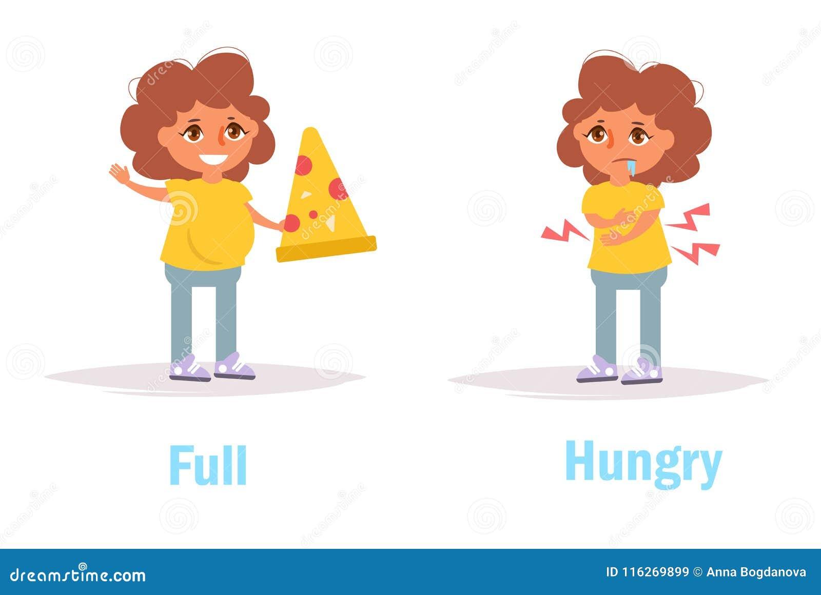 Full Hungry Opposite Antonyms Stock Vector - Illustration of