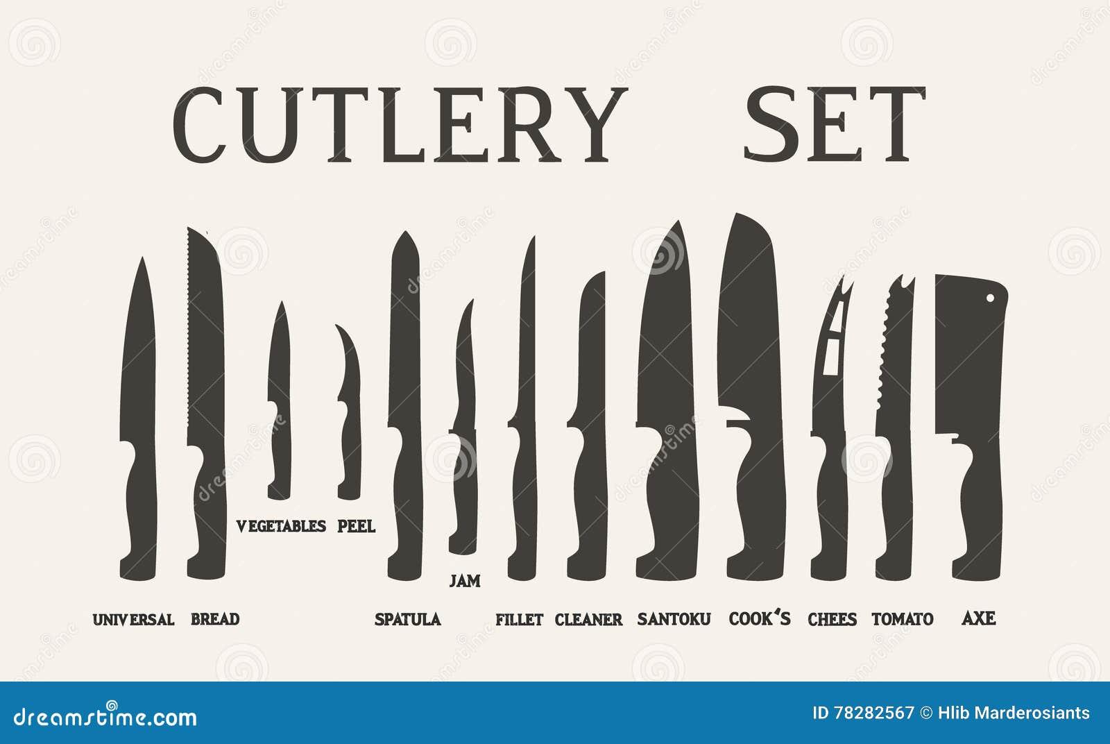 Kitchen Knives Set Names