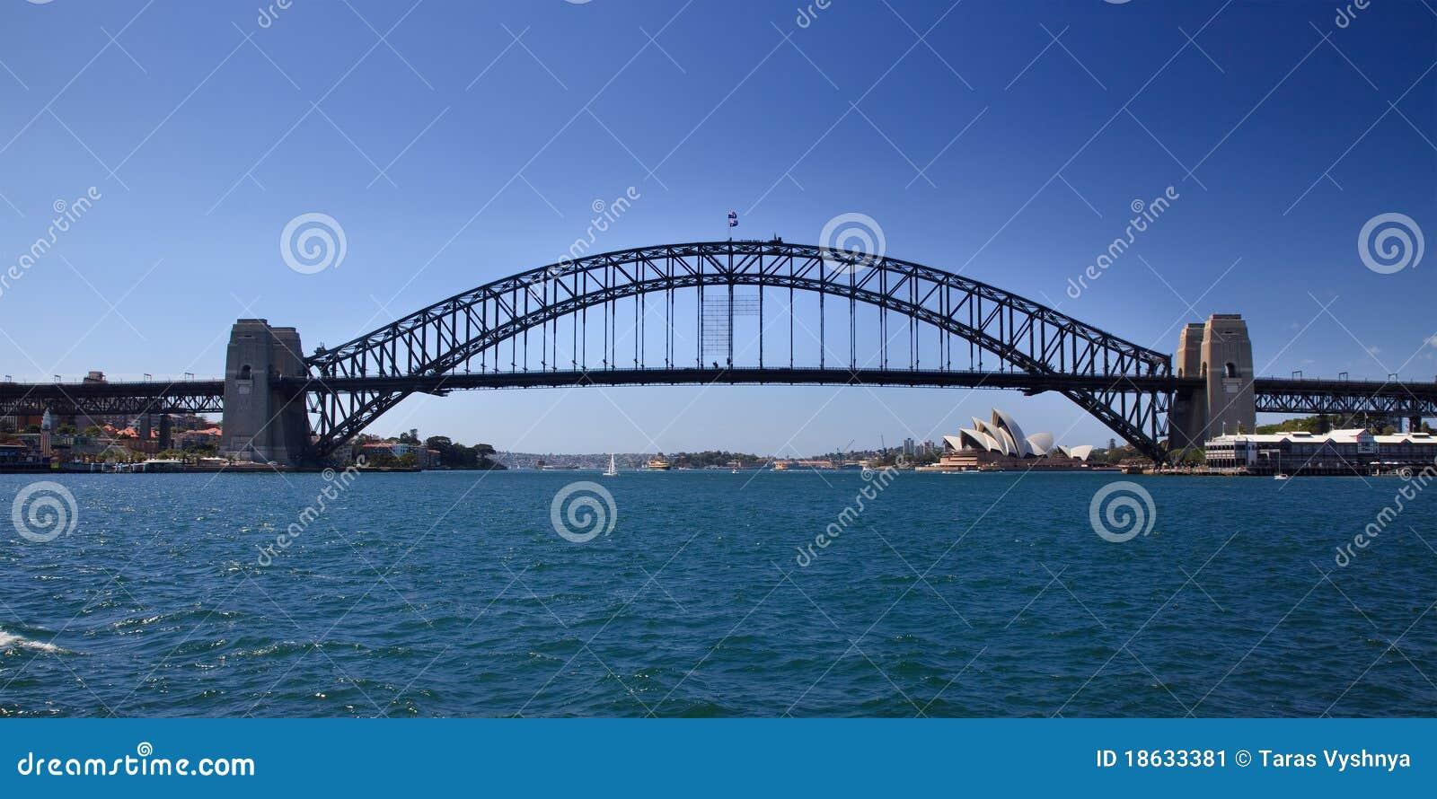 Full sida för bp-bro
