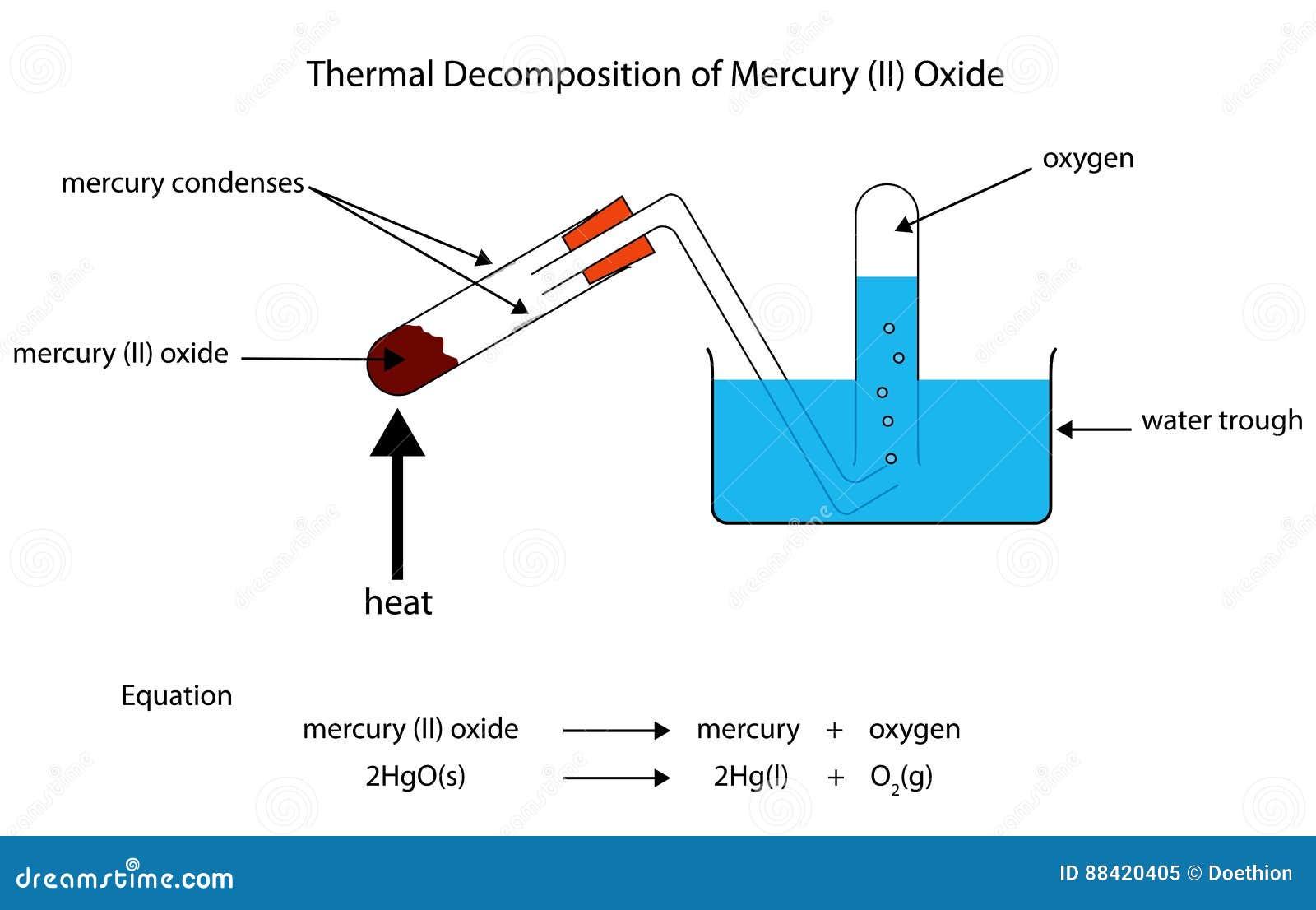 2002 Mercury Villager Engine Diagram Free Download Wiring Diagrams