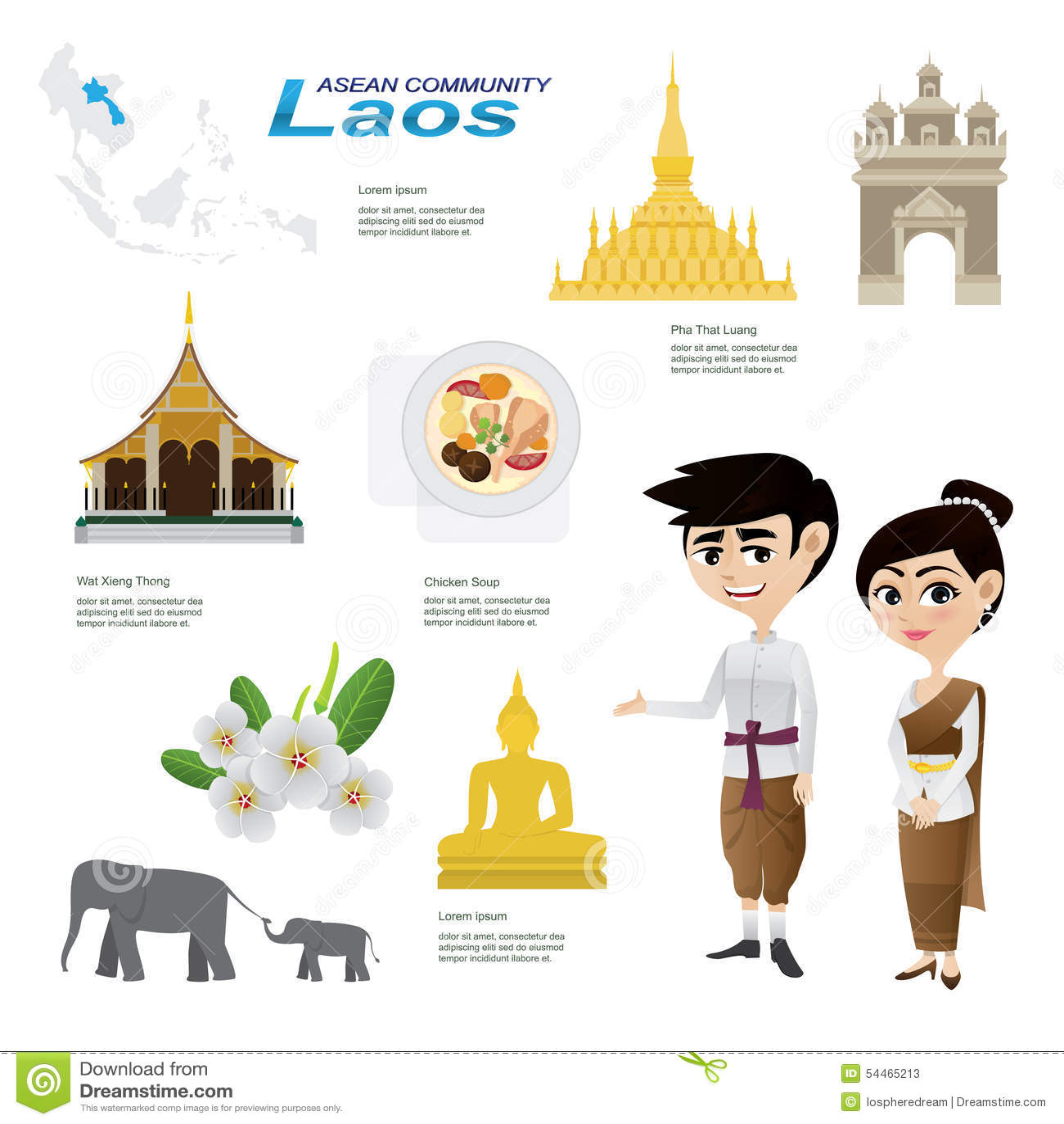 Fumetto infographic della comunità del asean del Laos