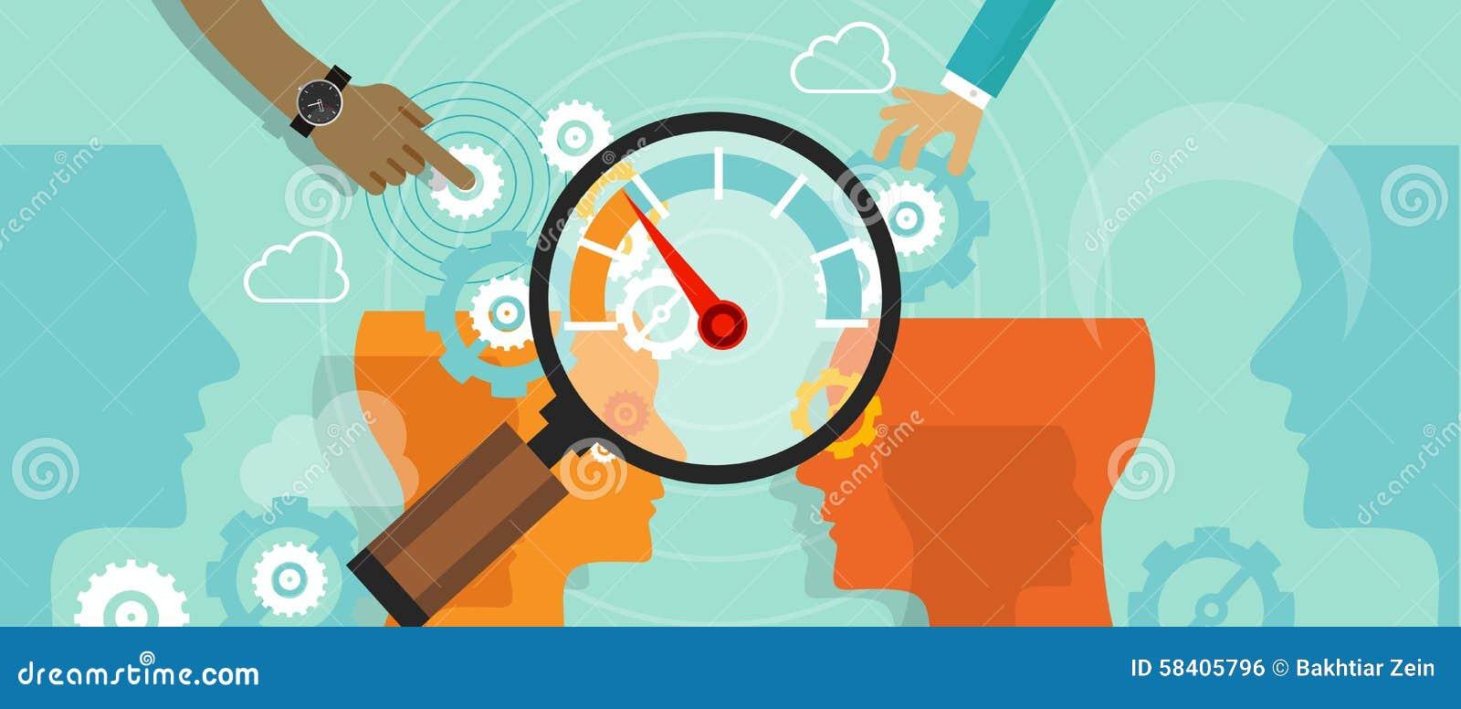 Funcionamiento de la compañía de la medida de la prueba patrón de la evaluación comparativa del negocio