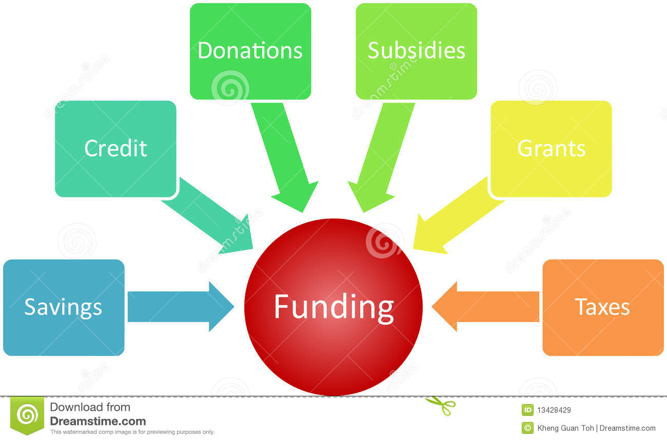 Funding Management Business Diagram Stock Illustration