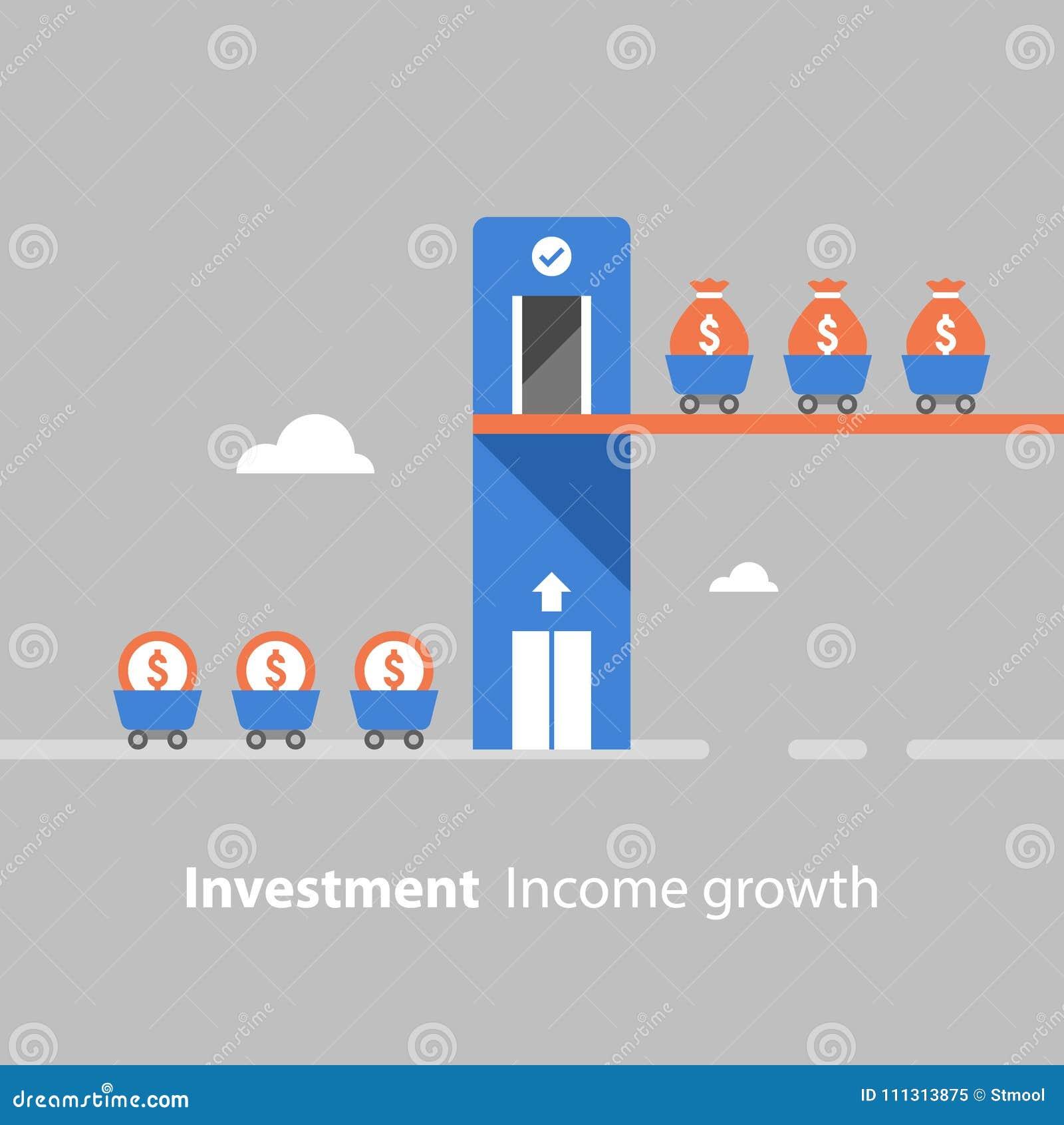 Funduszu dźwigania pojęcie, wskaźnik rentowności, dochodu przyrost, dochodu wzrost, pieniężna produktywność, cenienie, fundusz po