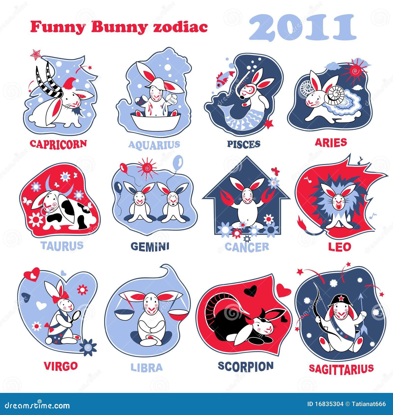 Zodiac Clipart Images