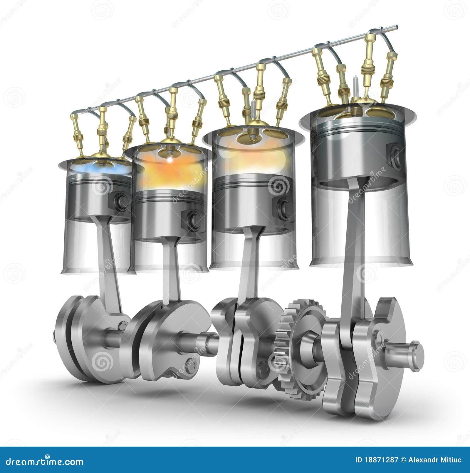 Funzione Del Motore Principio Di Funzionamento
