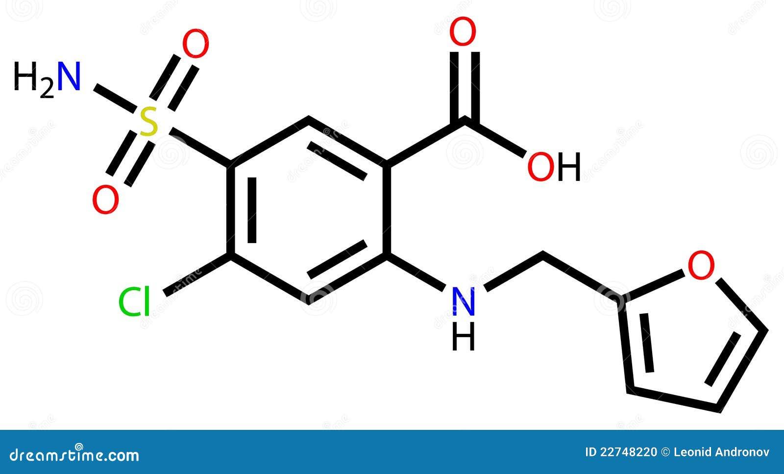 Furosemide Free Trial