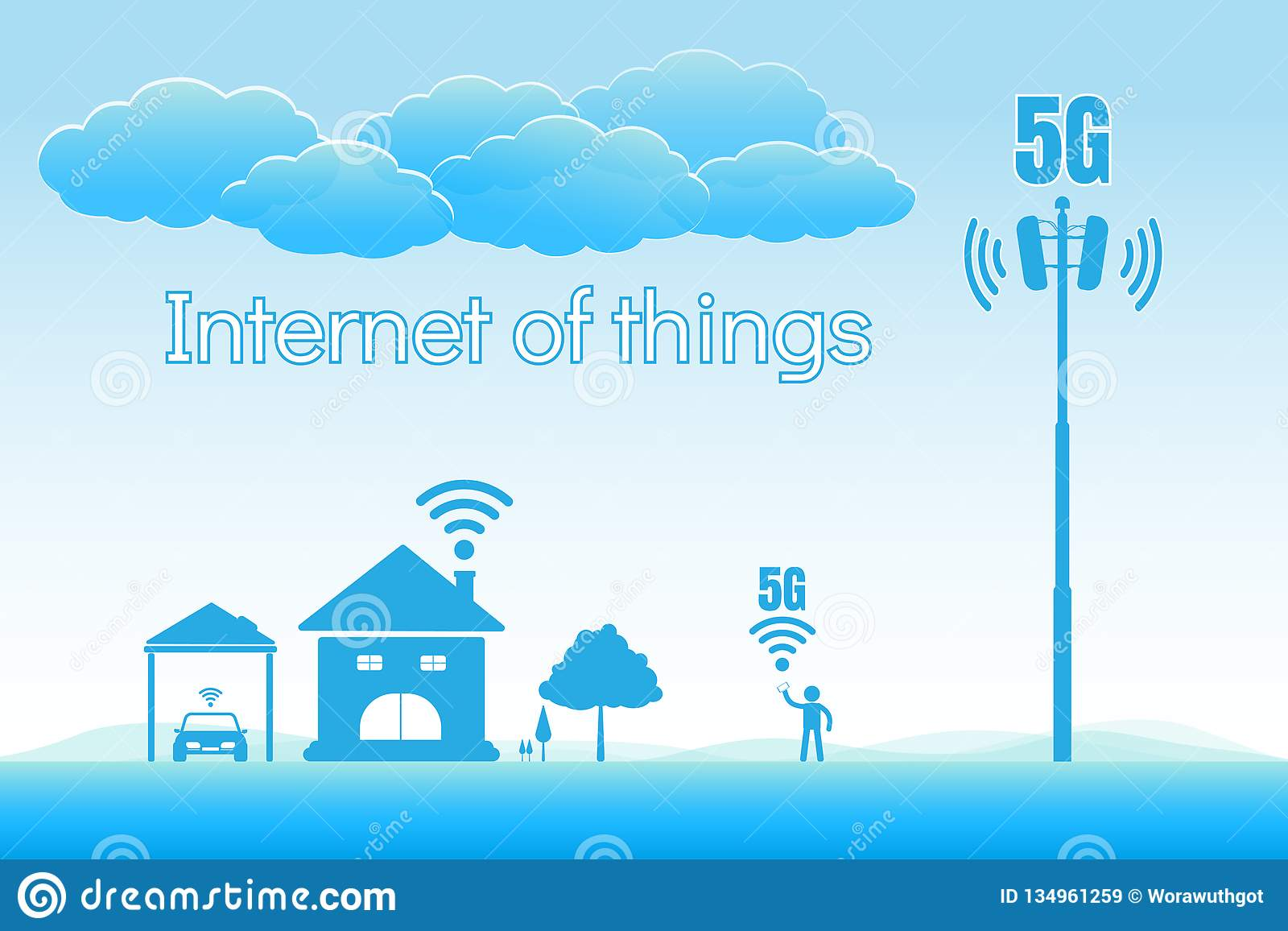 5G interneta prędkości wysoki pojęcie, internet rzeczy