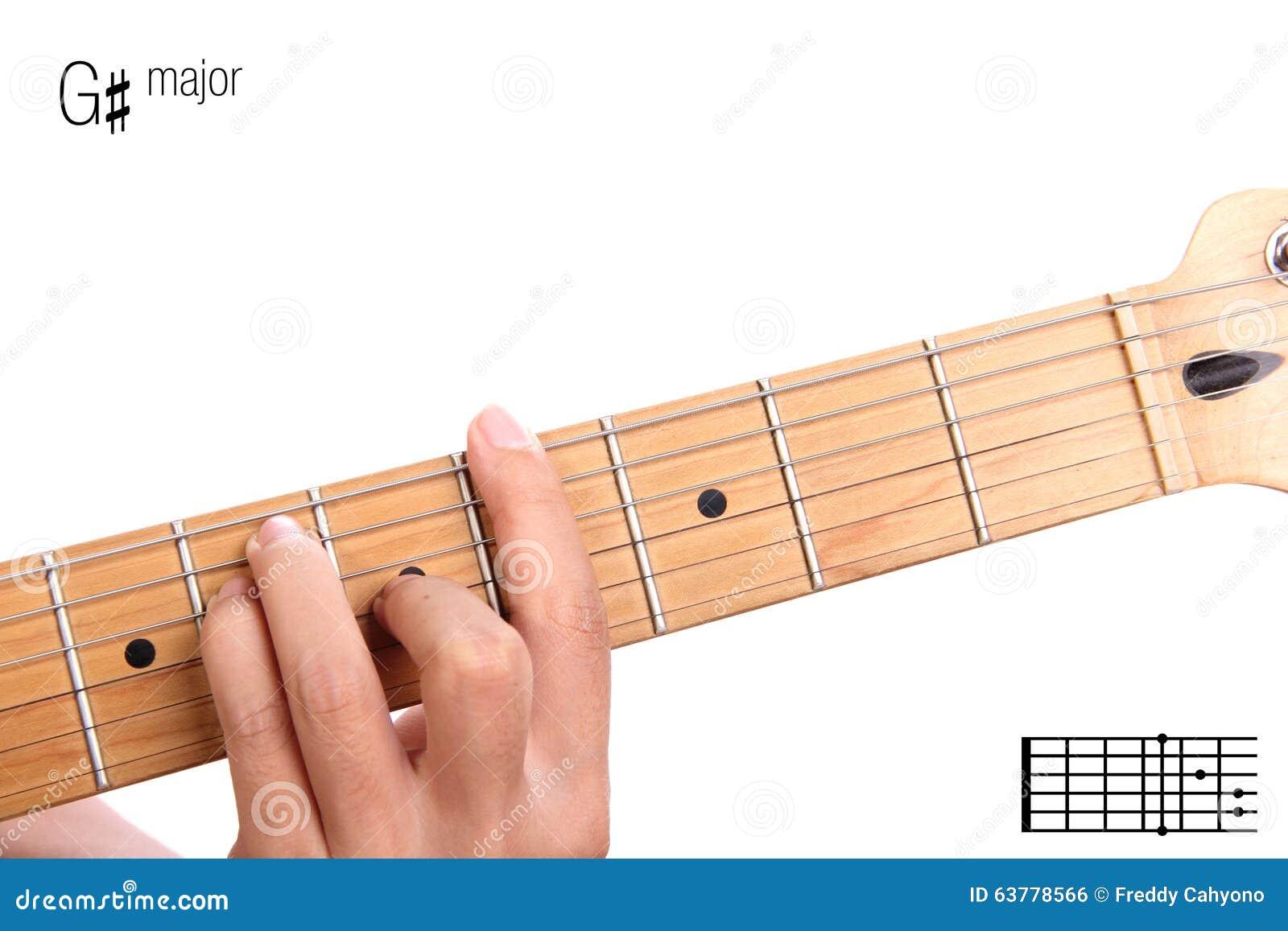 Welcome to GSharp Guitars