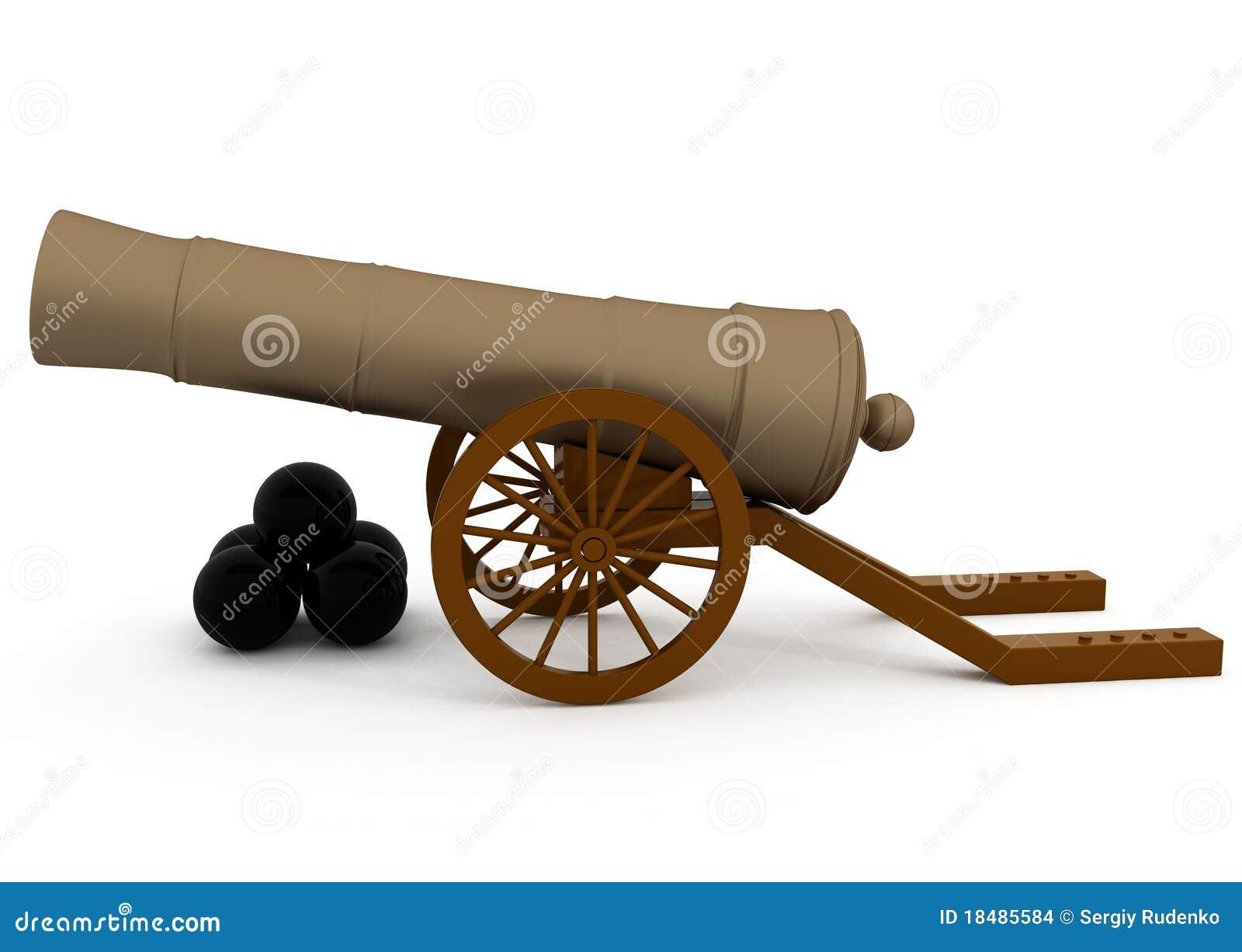 Gammal kanon