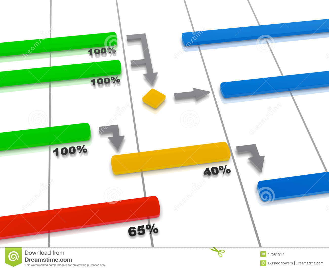 Gantt chart project plan stock illustration image of for Project plans