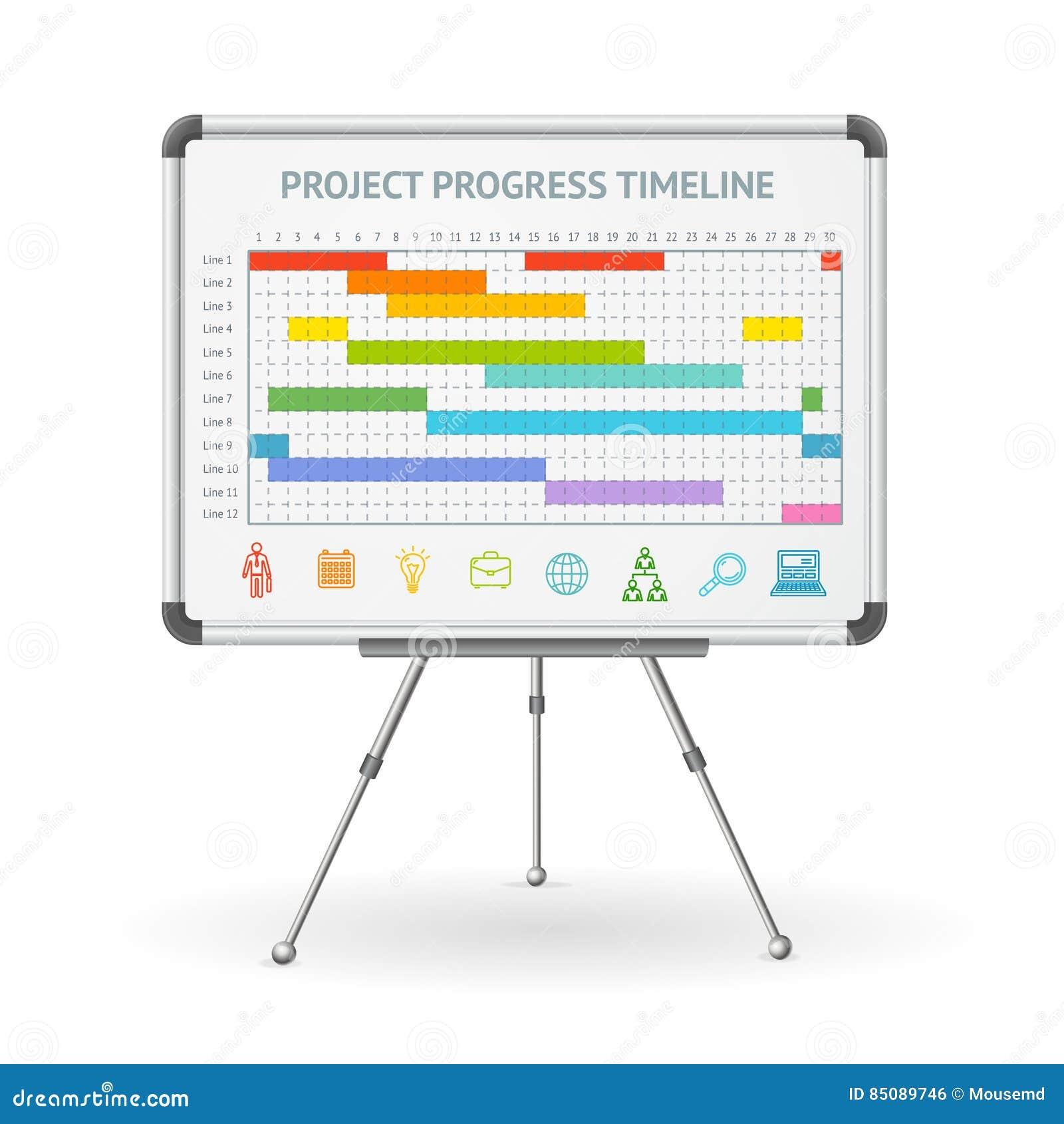 Gantt framsteglinje och Flip Chart White Board vektor