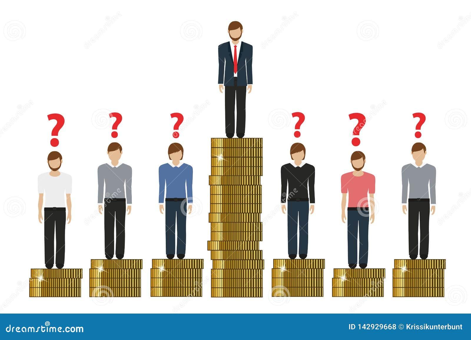 Gap entre los ricos y el concepto pobre de las finanzas del trabajo con las monedas