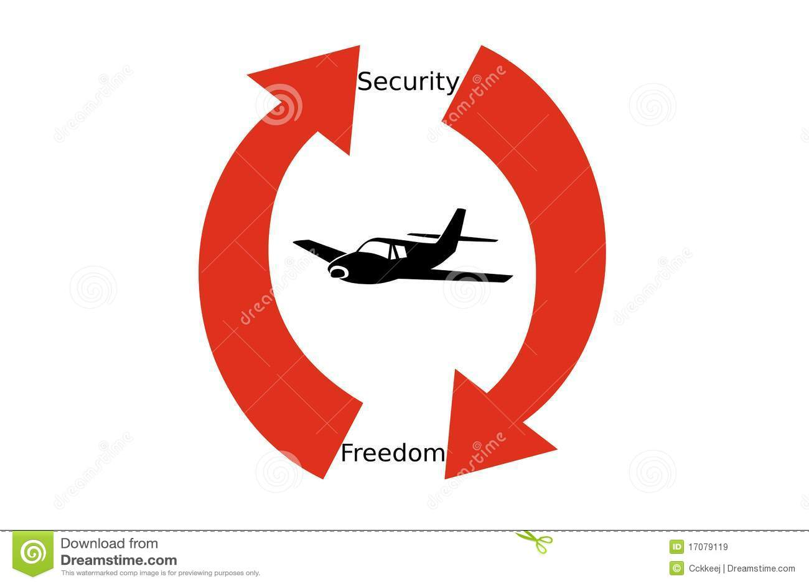 Garantie contre la liberté dans des transports aériens