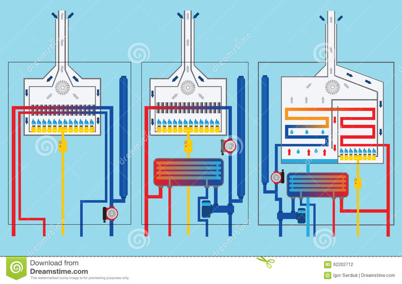 Gas Boilers Set. Condensing Boiler. Stock Vector - Illustration of ...
