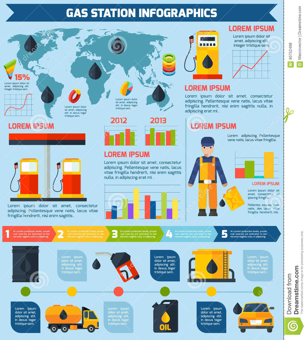 Oil And Gas Industry: Oil And Gas Industry Safety Statistics