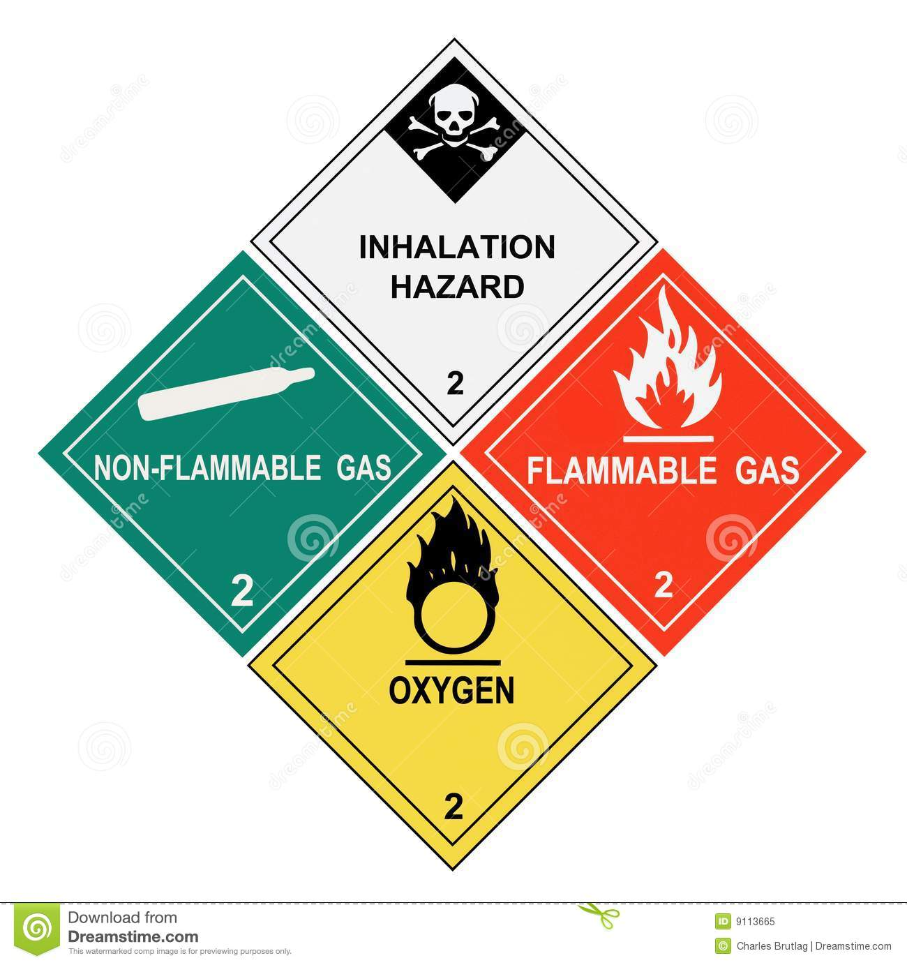 Gases Warning Labels Royalty Free Stock Photo Image 9113665