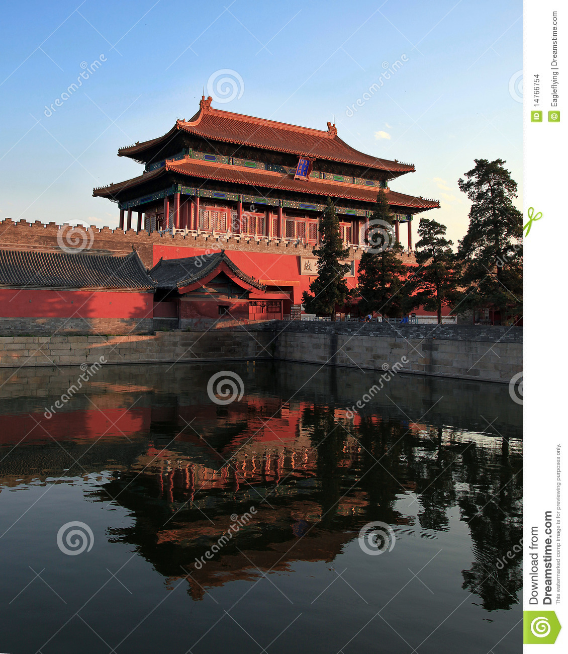 Gate of Divine Prowess, Forbidden City
