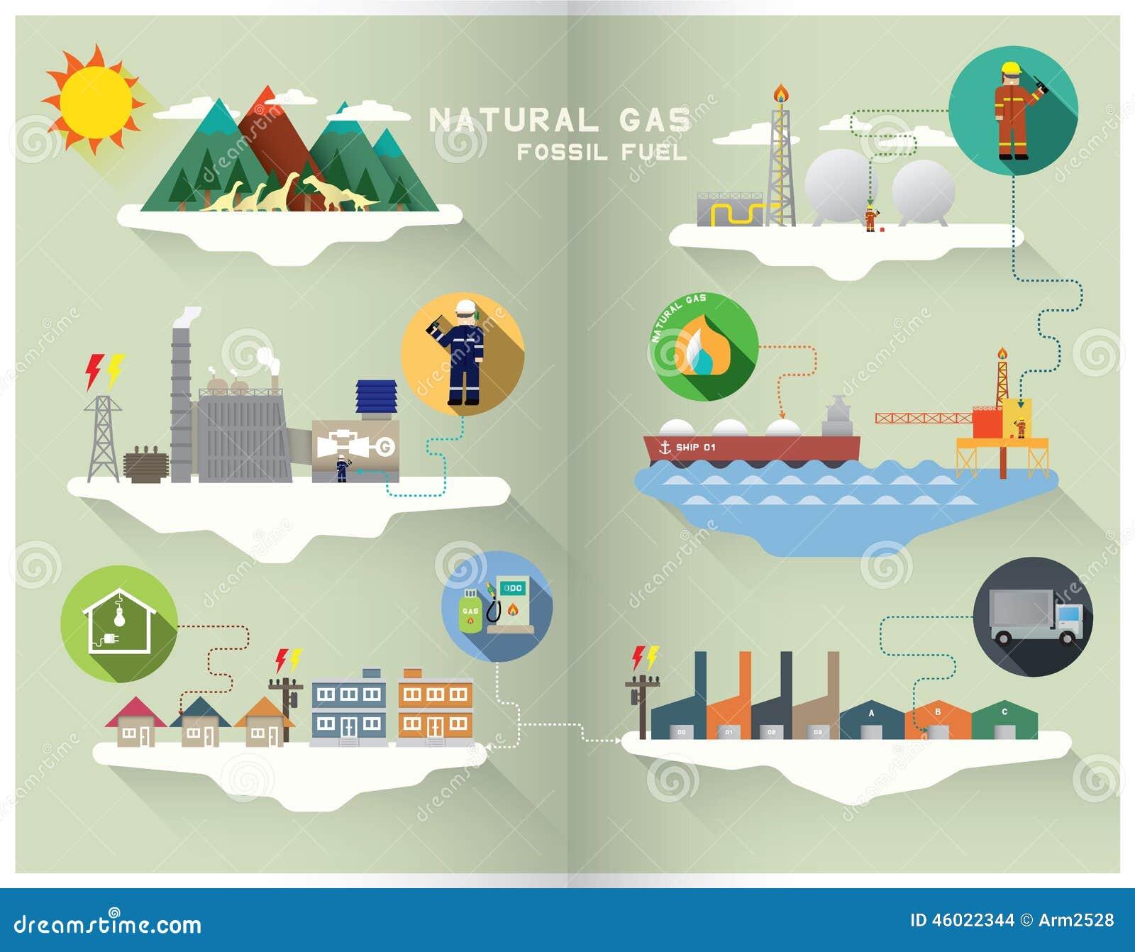 Gaz naturalny grafika
