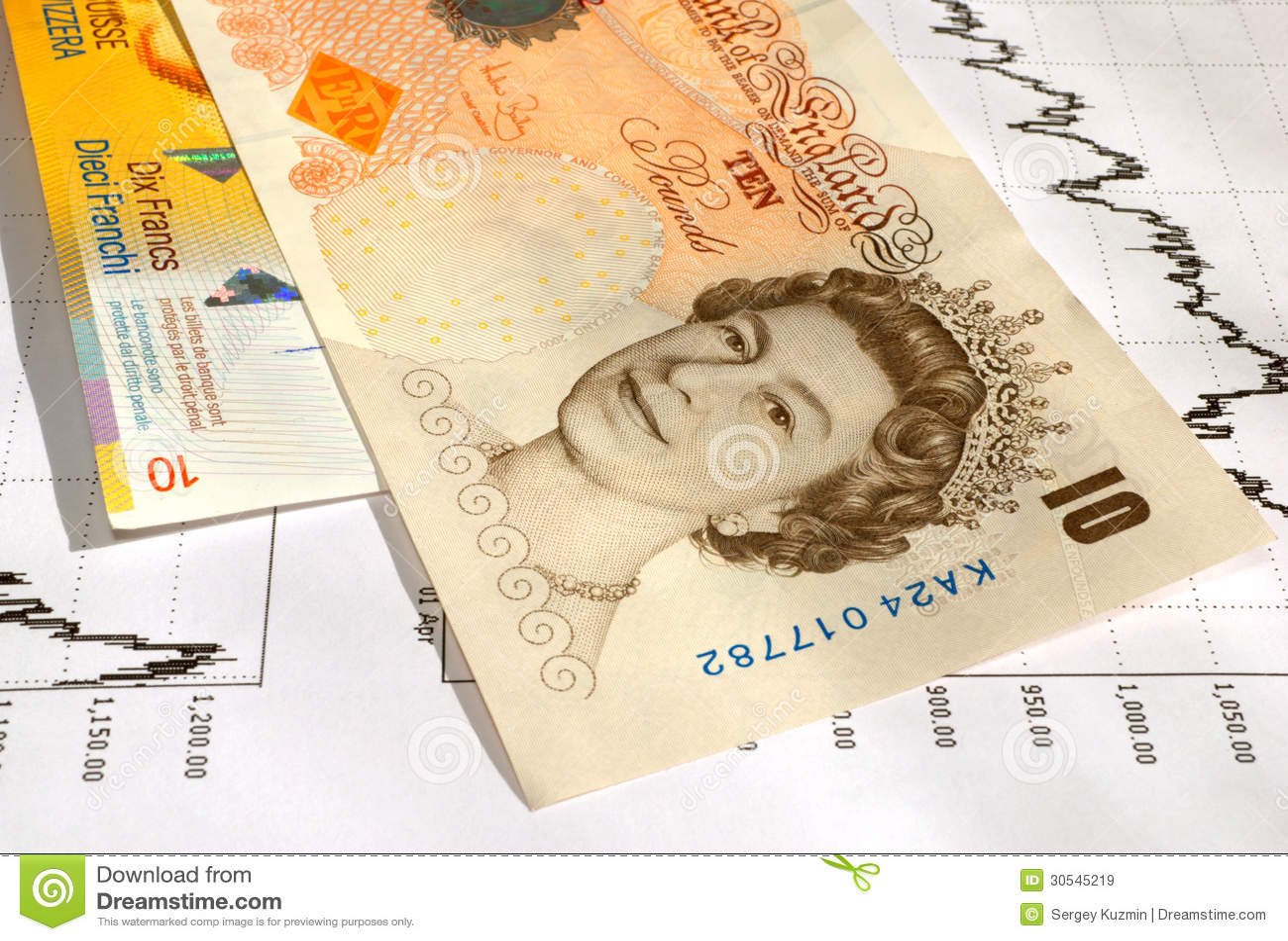 Gbp chf british pound swiss franc exchange rate editorial stock gbp chf british pound swiss franc exchange rate nvjuhfo Images