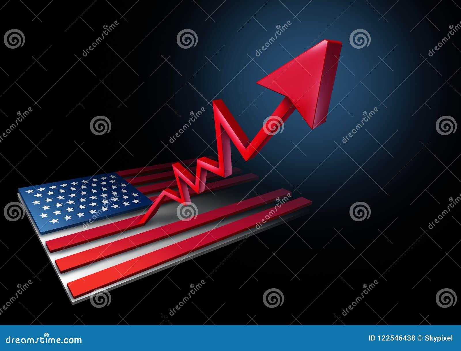GDP Stany Zjednoczone stopień wzrostu