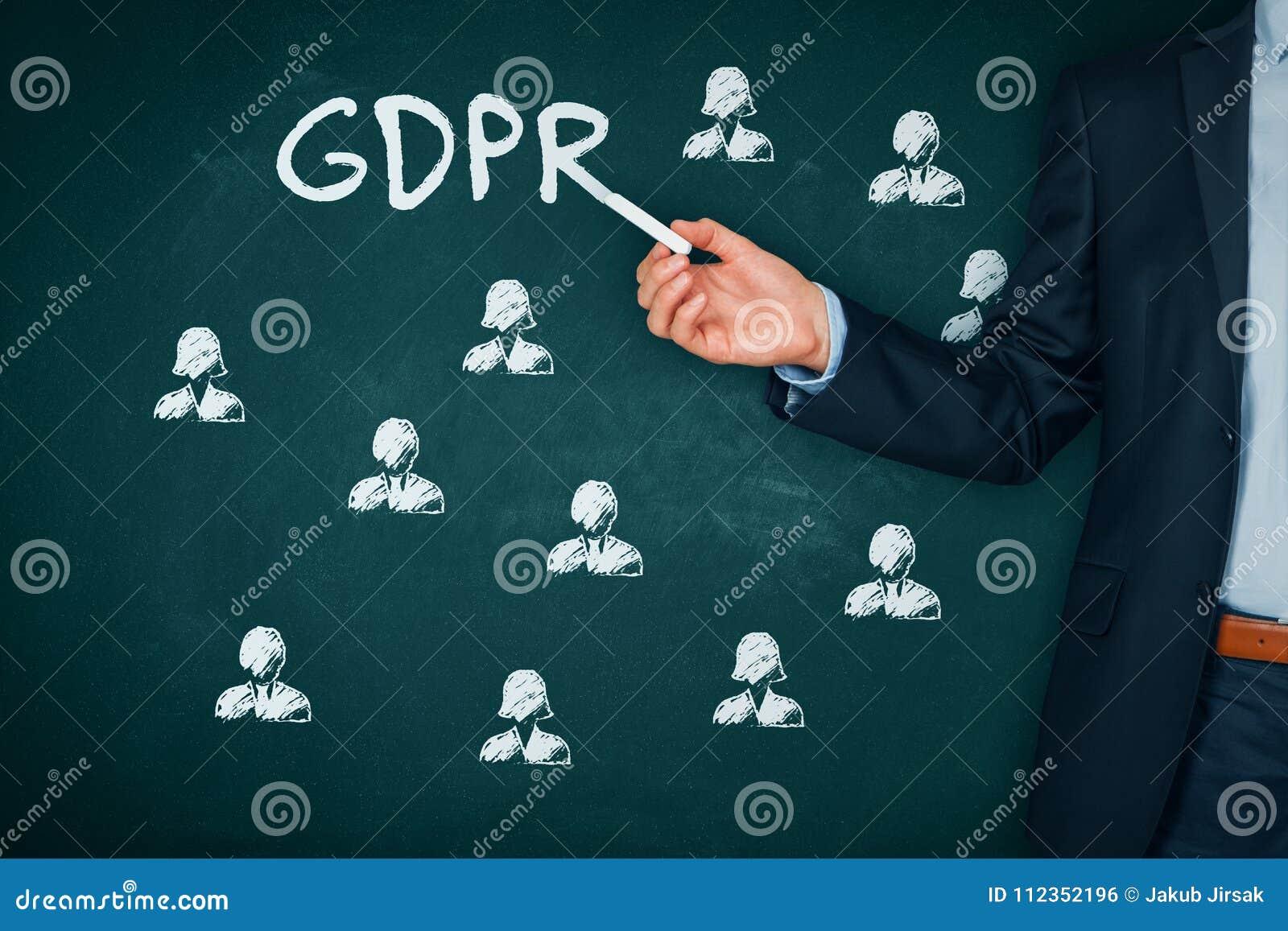 GDPR pojęcie