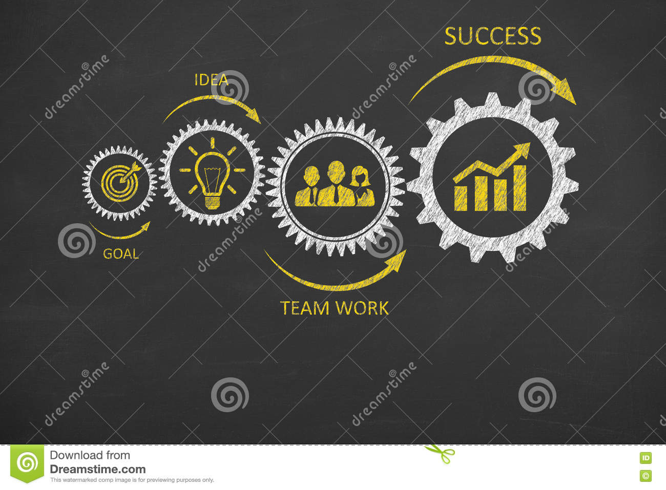 Gear Team Work Success Concepts on Blackboard