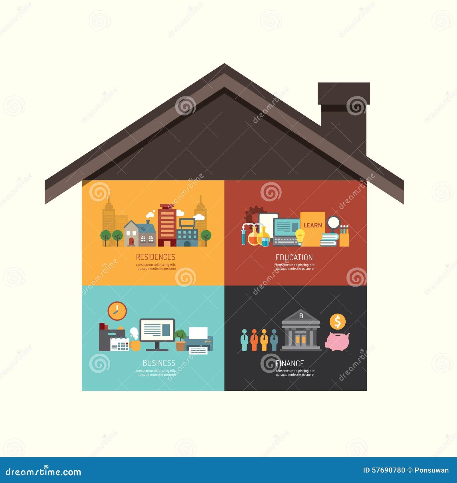 Gebäudehaus-Ikonen fla des Anlagengeschäftkonzeptes infographic