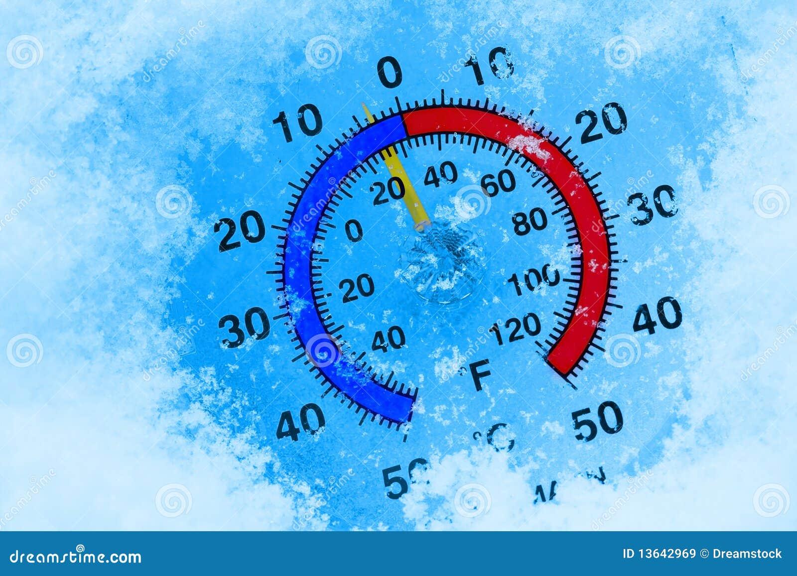 Gefrorener Thermometer