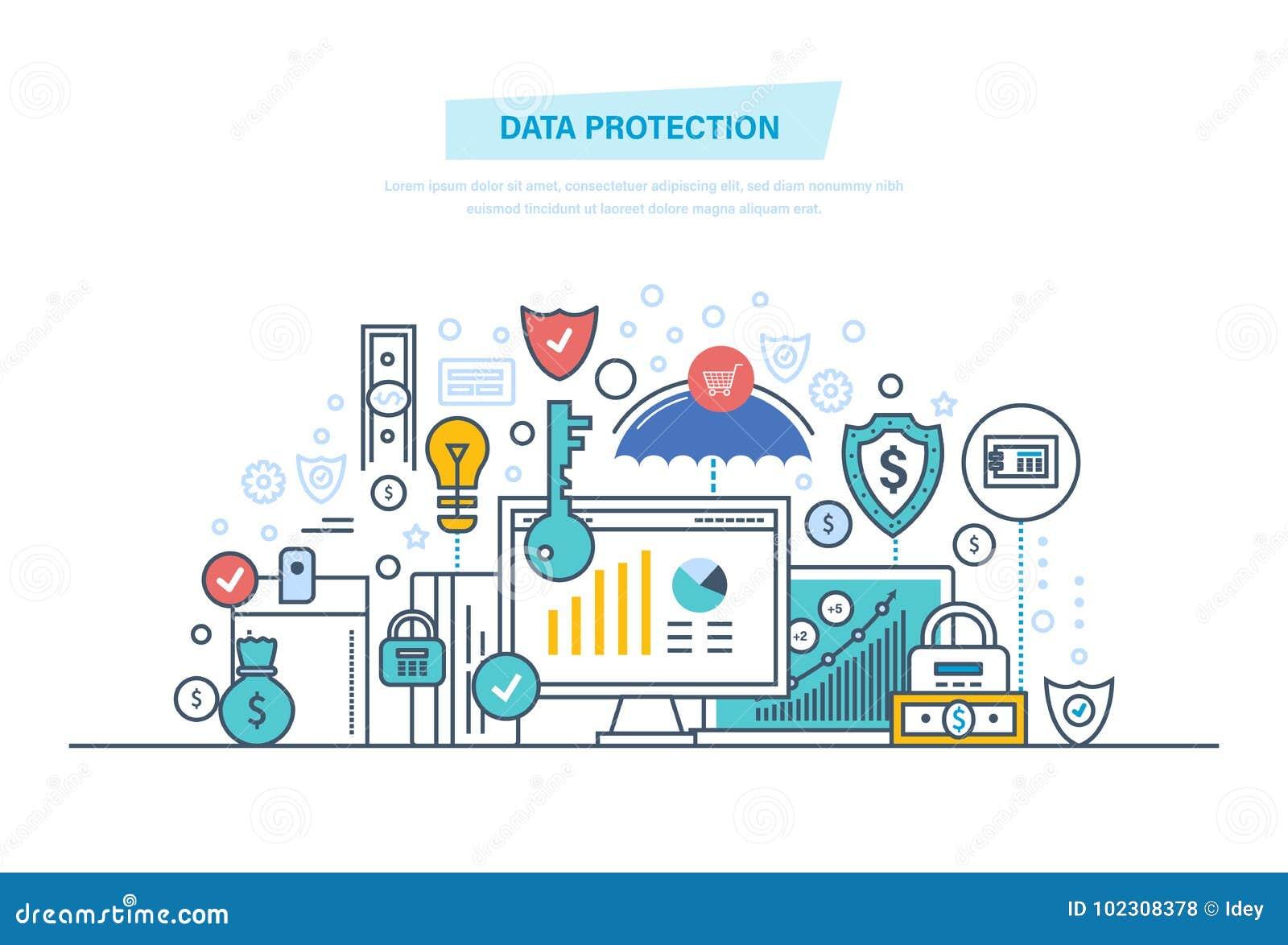 Gegevensbescherming, antivirus software, privacy Veilige vertrouwelijke informatie Veiligheidsfinanciën