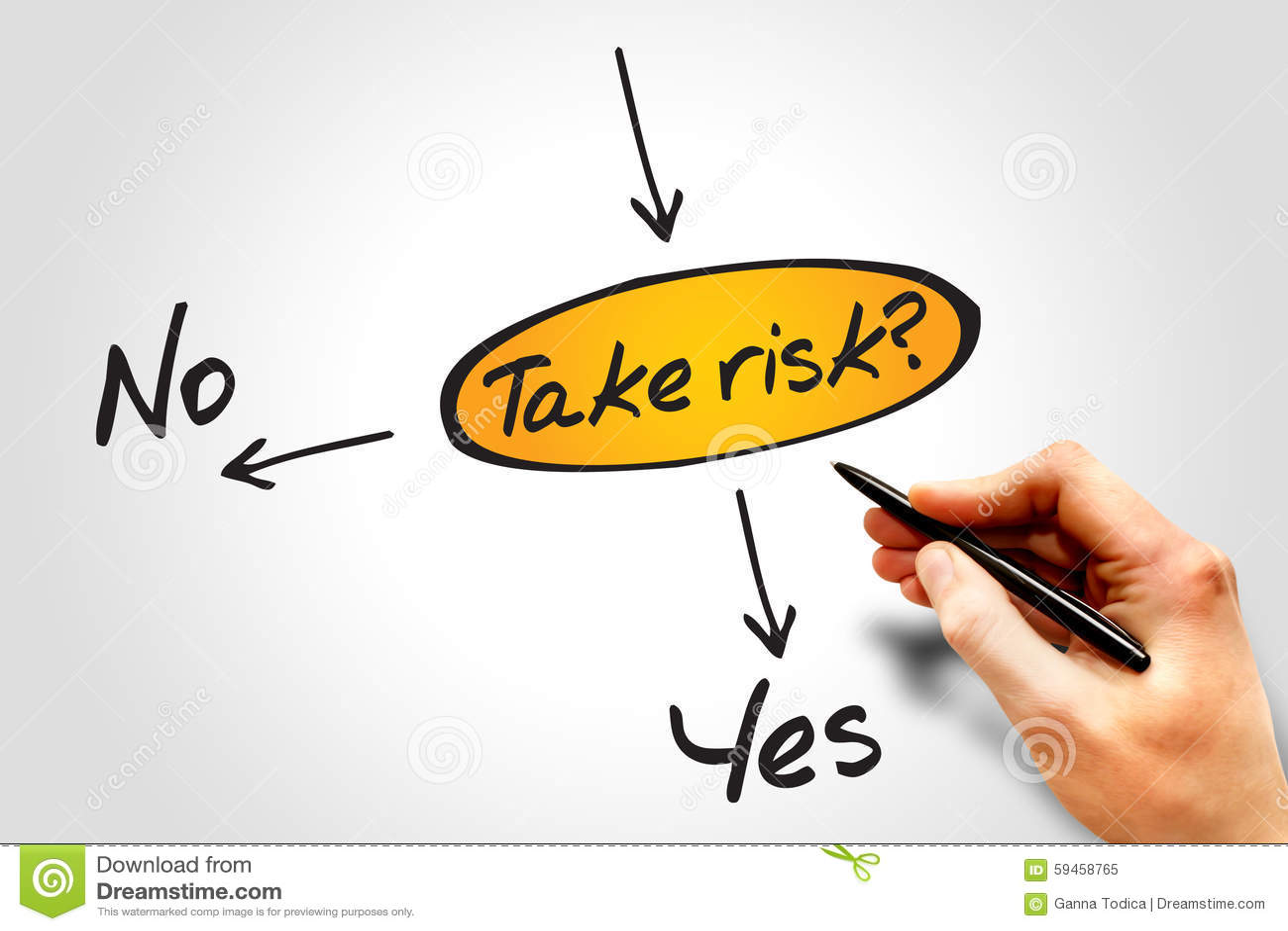 Gehen Sie das Risiko ein