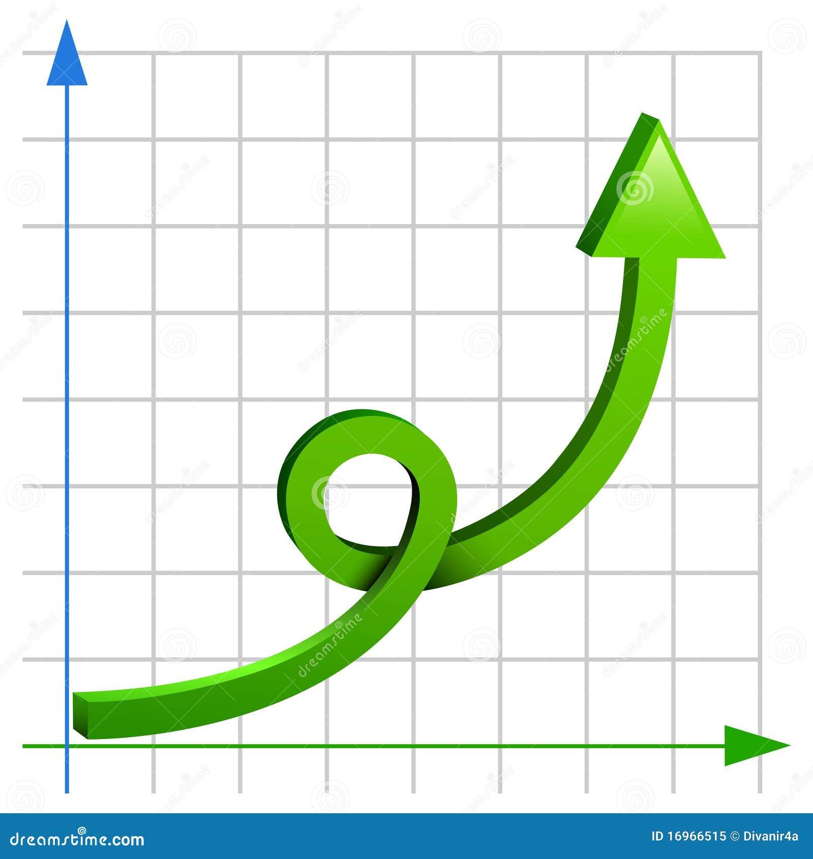 Gekke grafiek