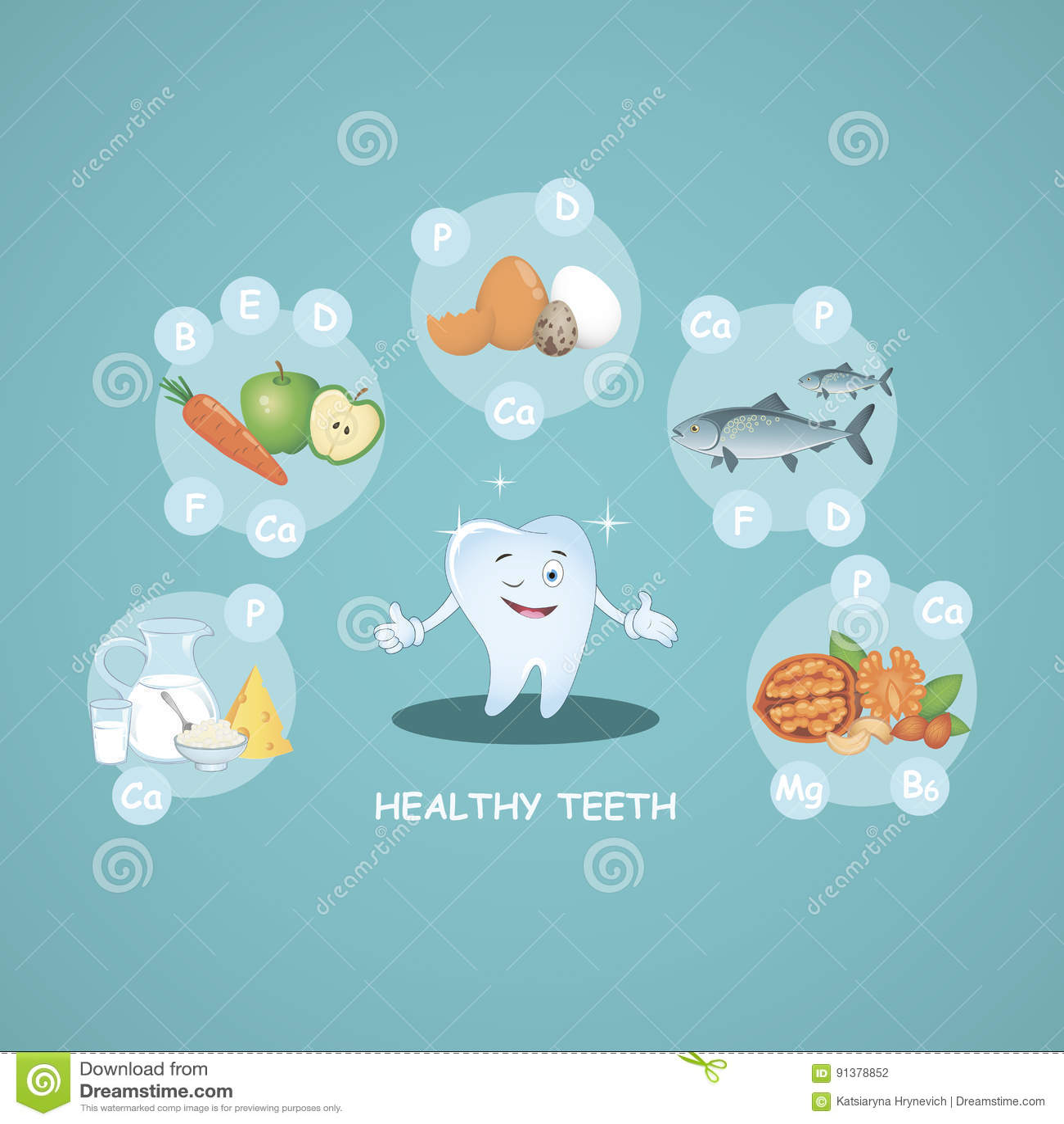 Gelukkige gezonde tanden Juiste voeding Gezond Voedsel Mooie glimlach Vector Illustratie voor kinderentandheelkunde