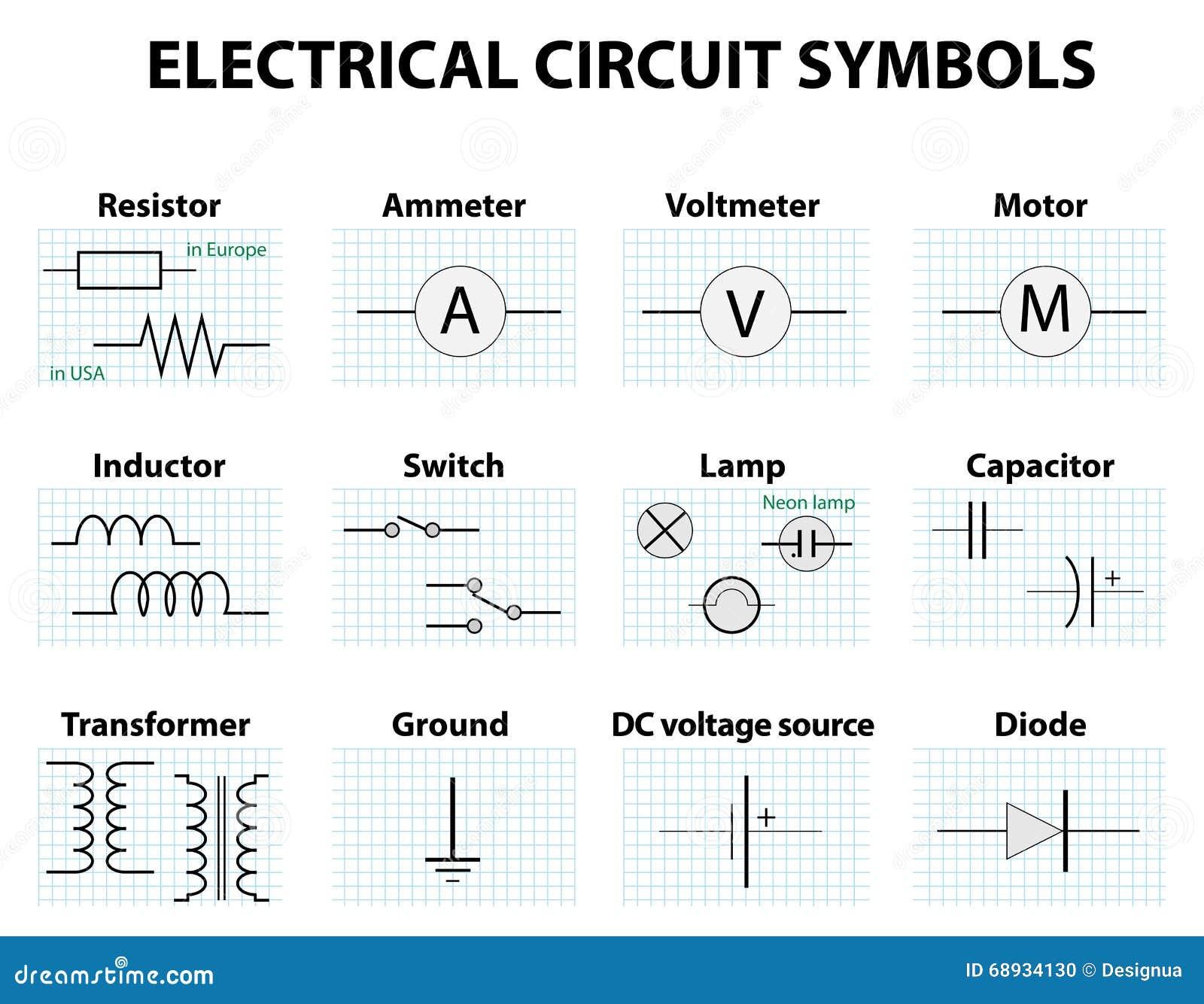 Gemensamma Symboler F U00f6r Str U00f6mkretsdiagram Vektor