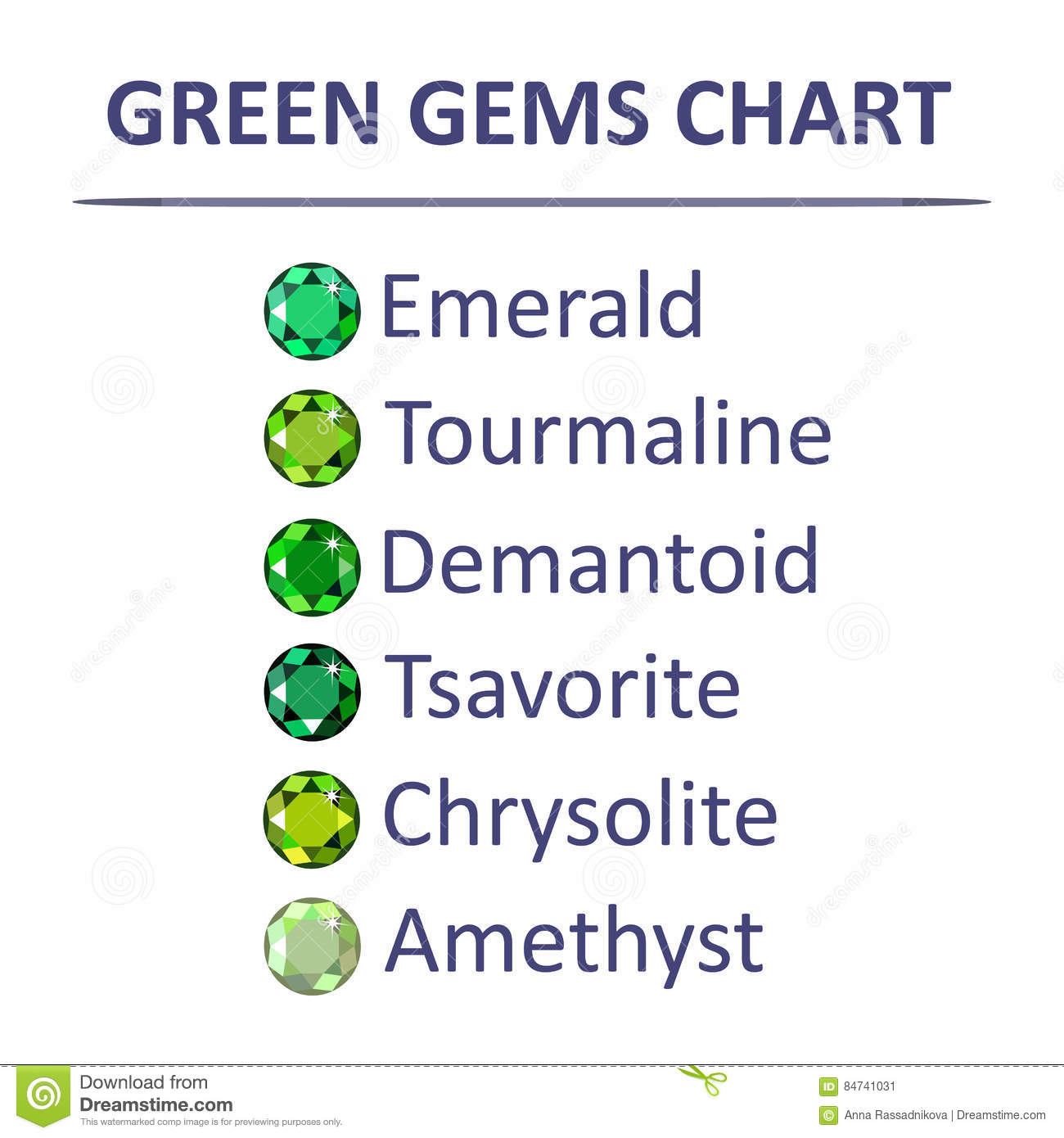 Gems Green Color Chart Stock Vector Illustration Of Jewelry 84741031
