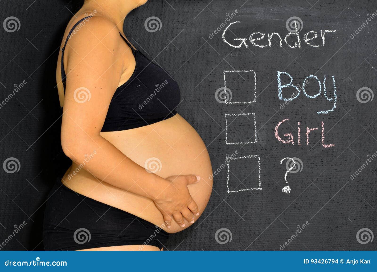 The gender checklist