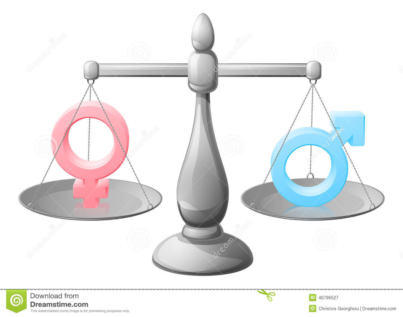 What Does your Religion say about Gender Equality?