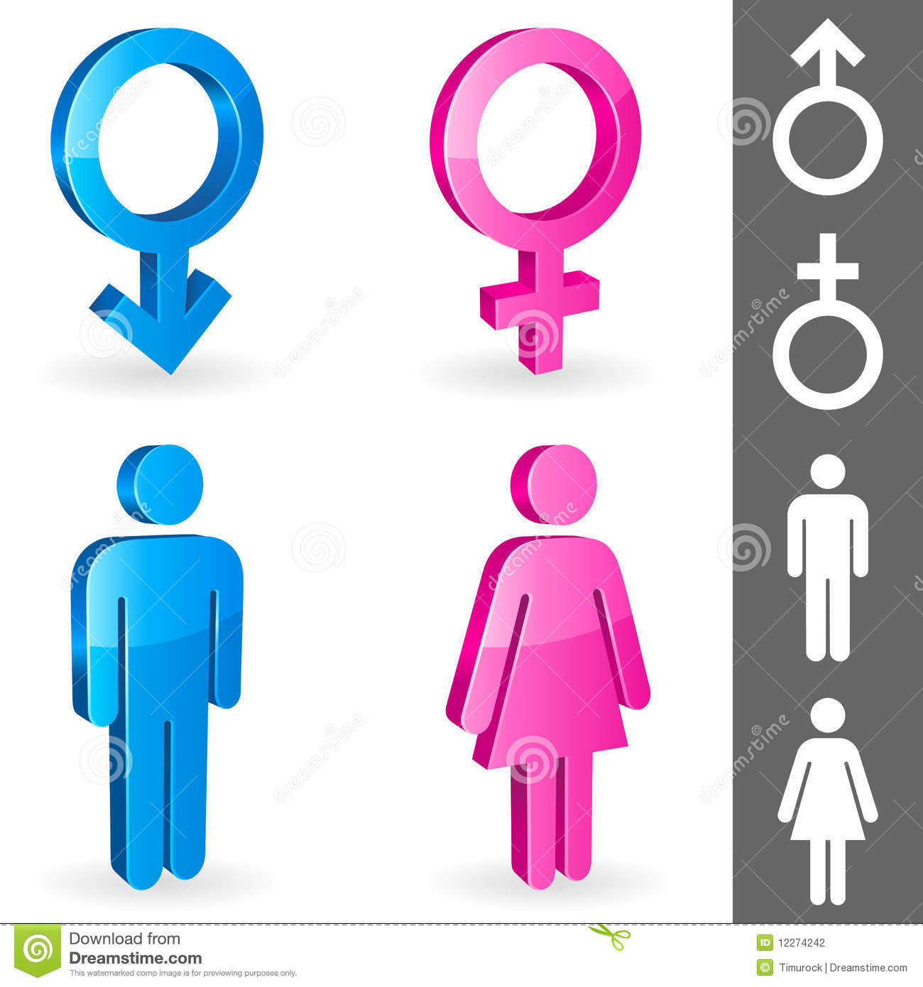 the concept of gender