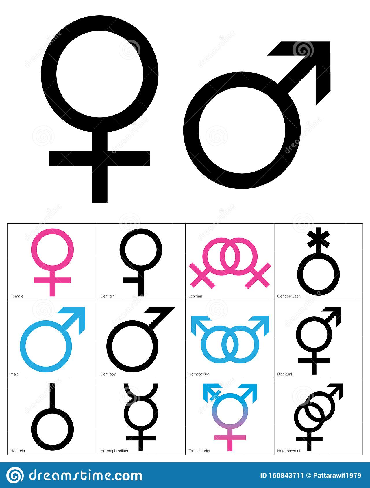 Female to photos transgender male Transgender woman