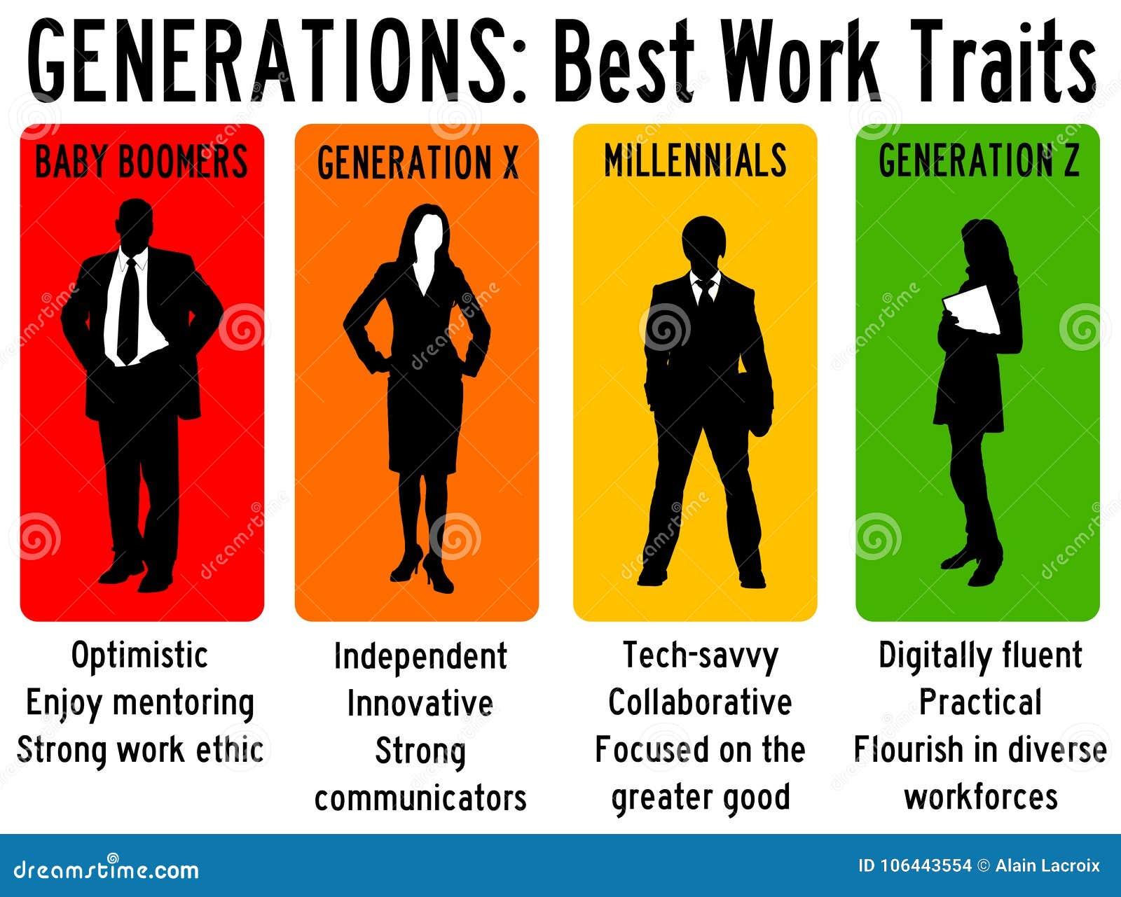 Generaties op het werk
