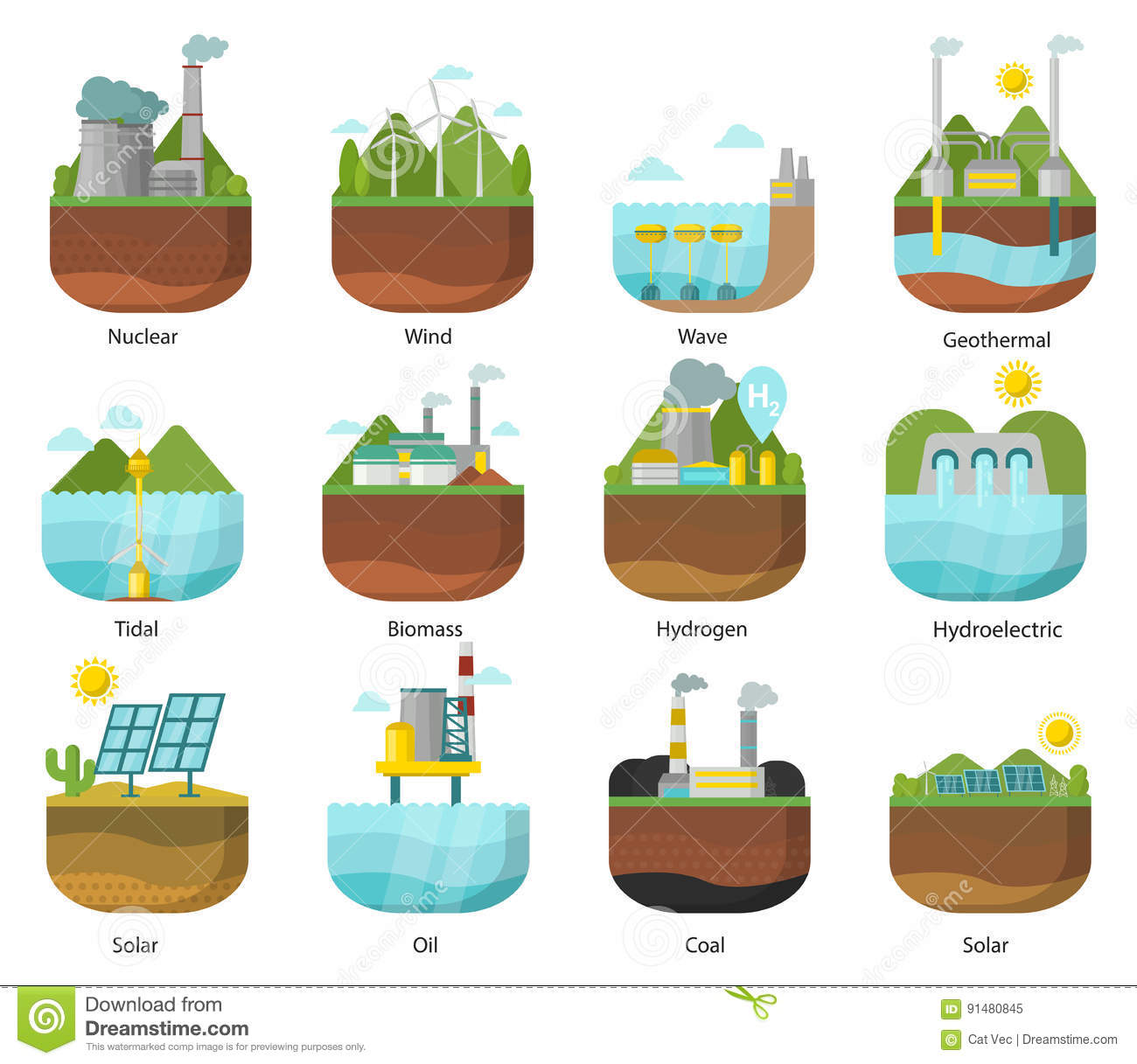 Generation Energy Types Power Plant Icons Vector Renewable