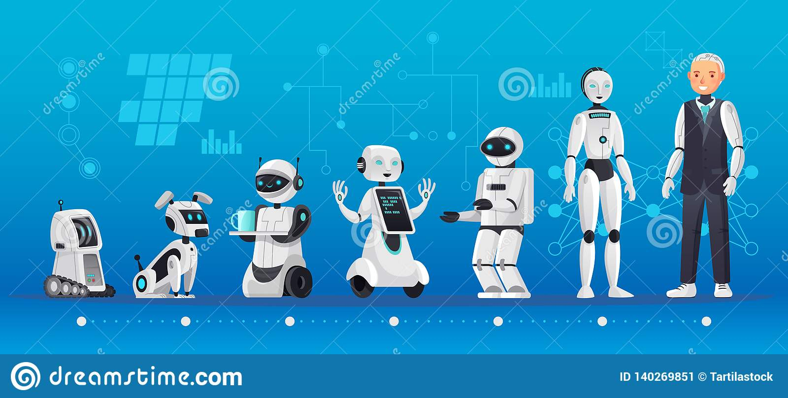 Generazioni del robot Evoluzione di ingegneria di robotica, tecnologia di ai dei robot e vettore del fumetto della generazione di