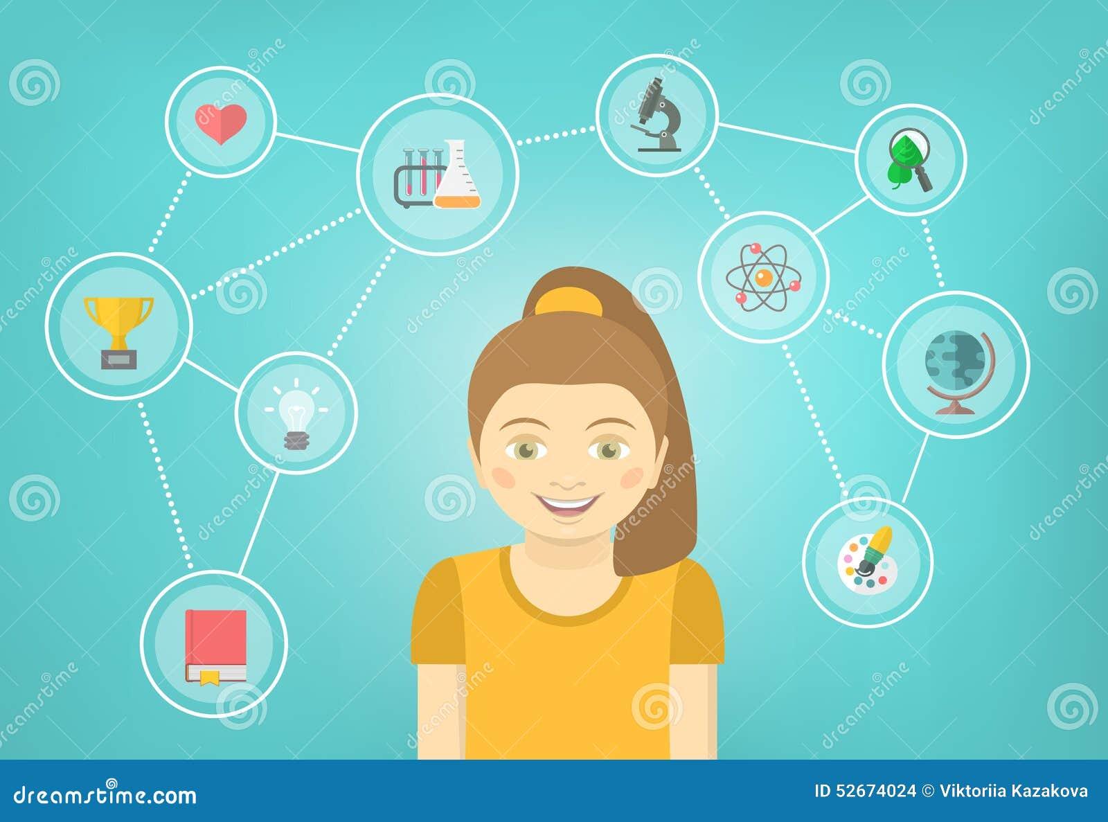 Genius Girl Interests Conceptual Infographics