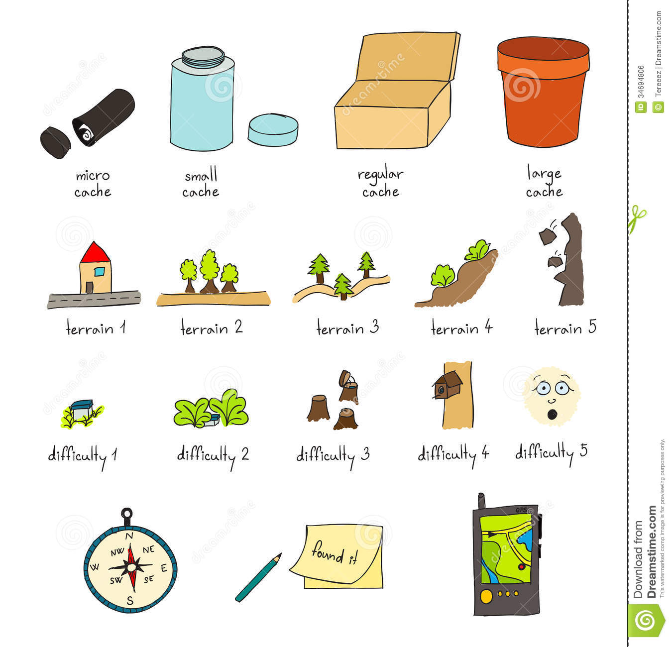 geocaching stock illustrations 81 geocaching stock illustrations vectors clipart dreamstime. Black Bedroom Furniture Sets. Home Design Ideas