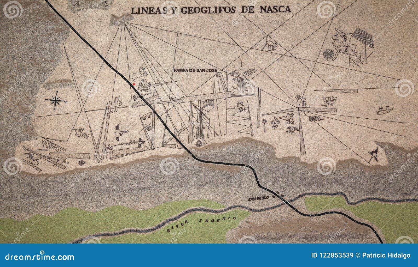 Geoglyphs de Nazca