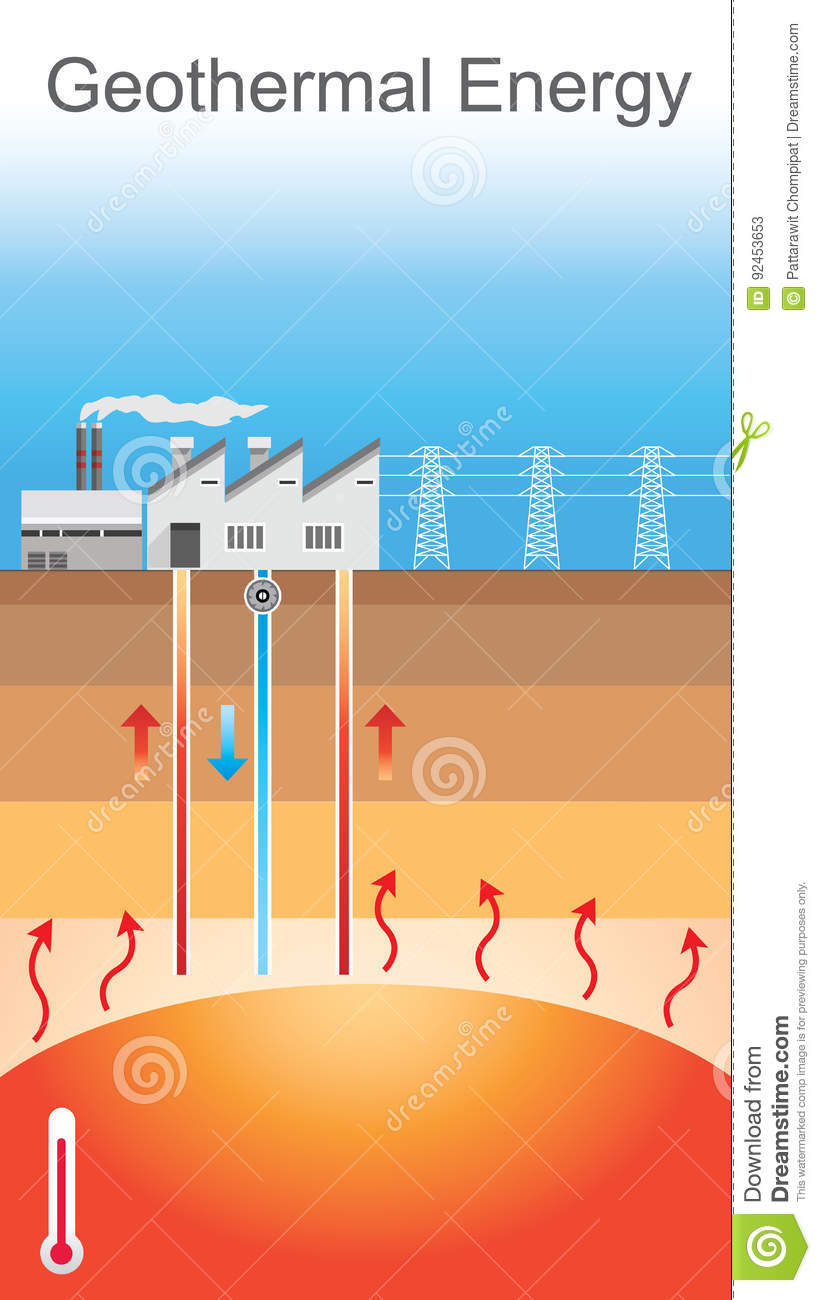 Geothermal energy vector graphic stock vector illustration geothermal energy vector graphic pooptronica